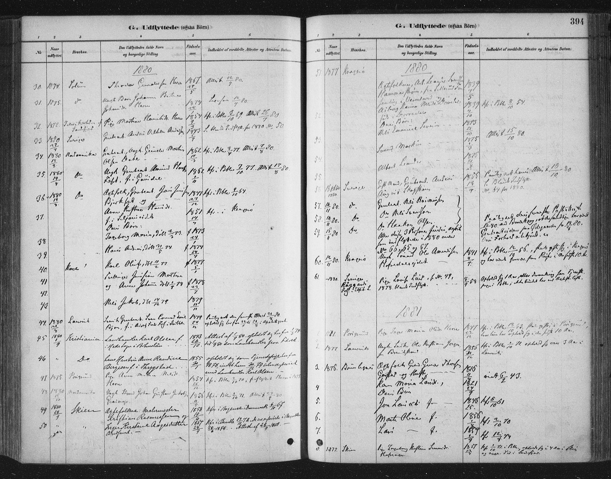 SAKO, Bamble kirkebøker, F/Fa/L0007: Ministerialbok nr. I 7, 1878-1888, s. 394