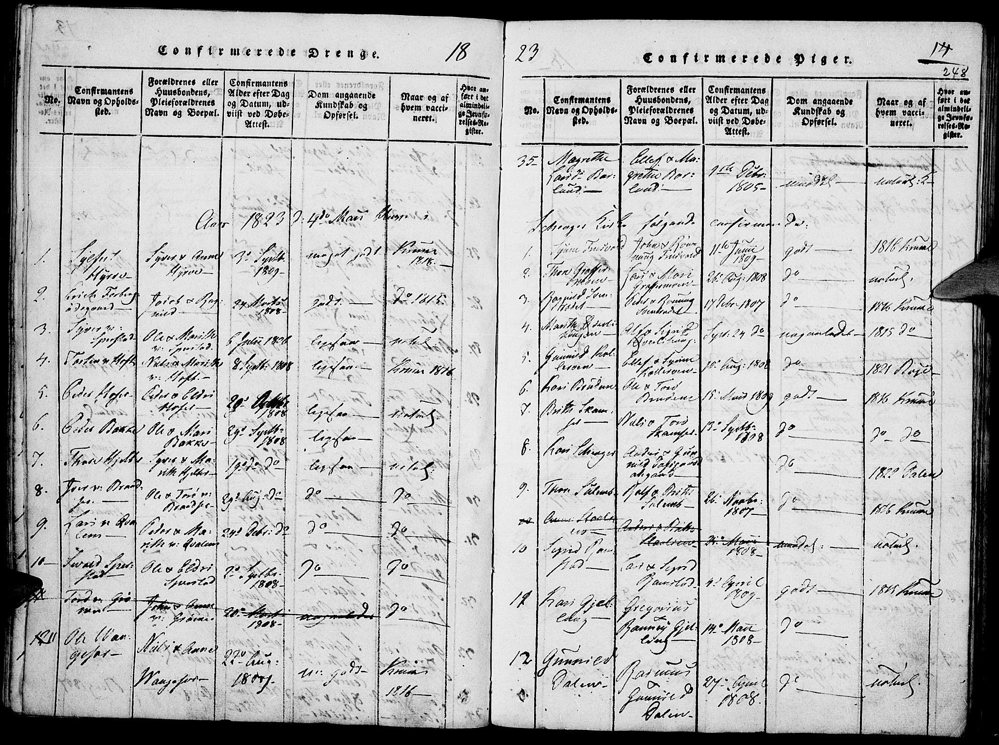 SAH, Lom prestekontor, K/L0004: Ministerialbok nr. 4, 1815-1825, s. 248