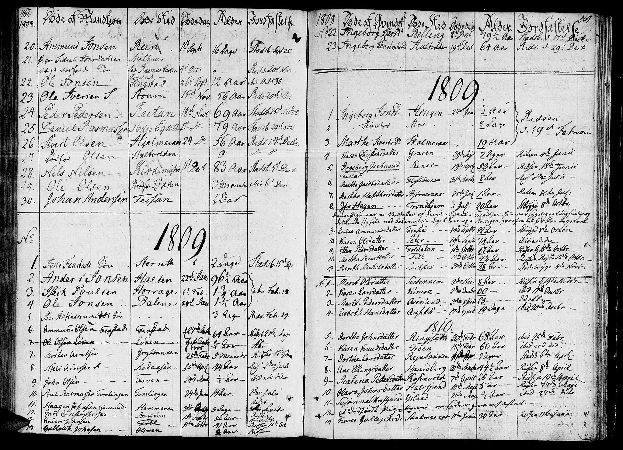 SAT, Ministerialprotokoller, klokkerbøker og fødselsregistre - Sør-Trøndelag, 646/L0607: Ministerialbok nr. 646A05, 1806-1815, s. 468-469
