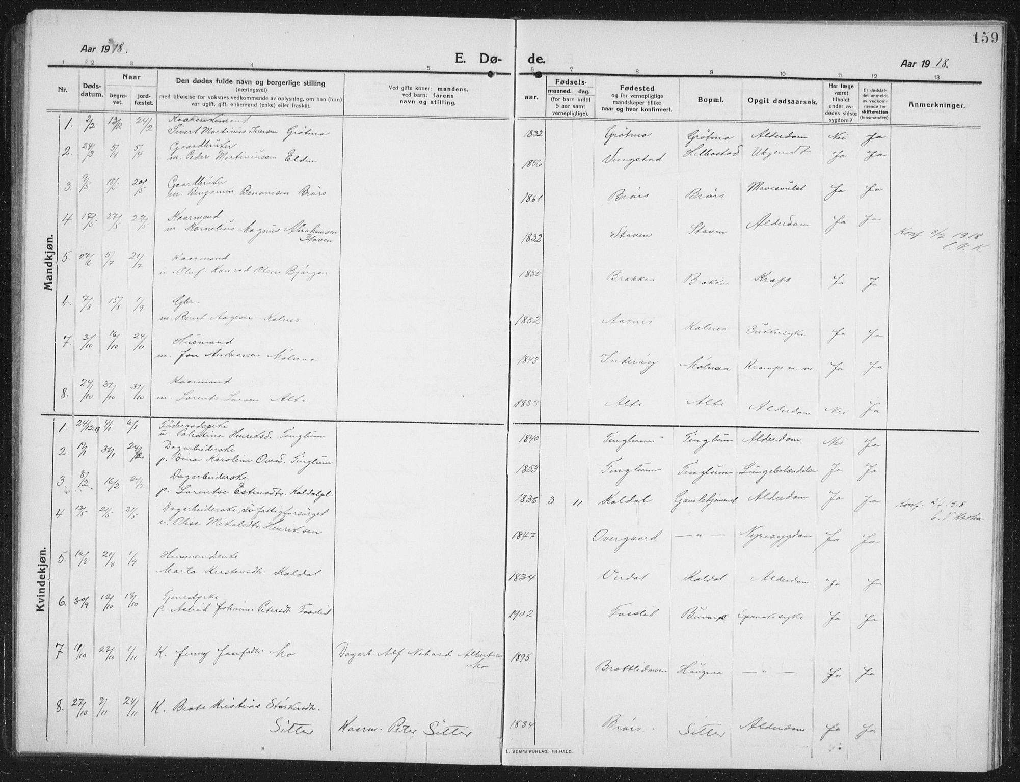SAT, Ministerialprotokoller, klokkerbøker og fødselsregistre - Nord-Trøndelag, 742/L0413: Klokkerbok nr. 742C04, 1911-1938, s. 159