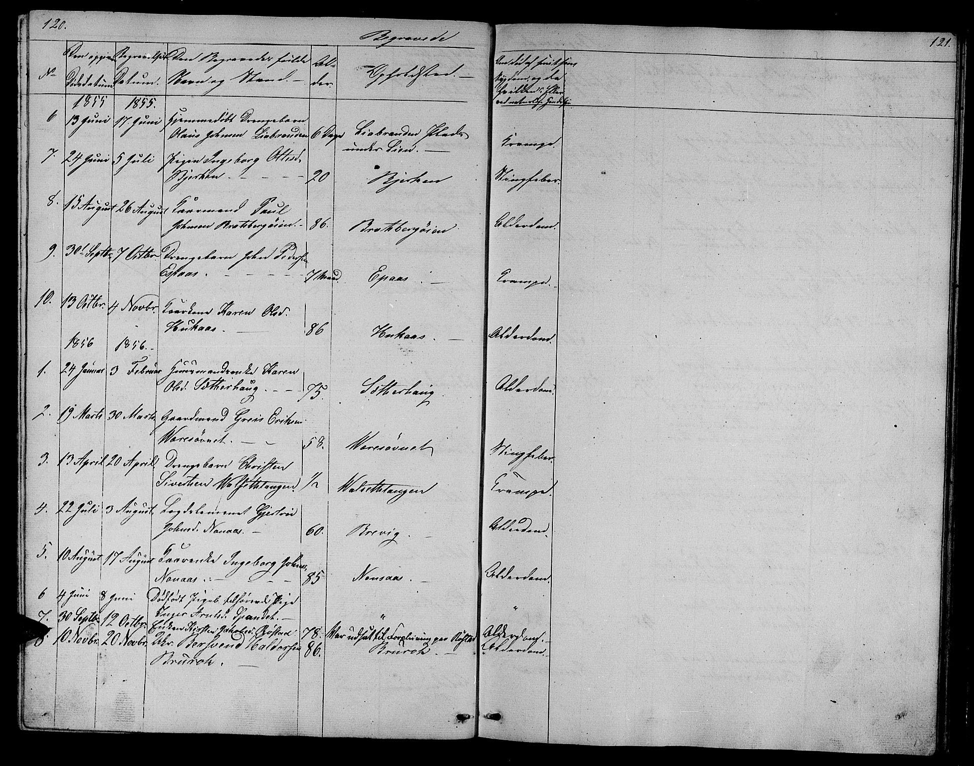 SAT, Ministerialprotokoller, klokkerbøker og fødselsregistre - Sør-Trøndelag, 608/L0339: Klokkerbok nr. 608C05, 1844-1863, s. 120-121