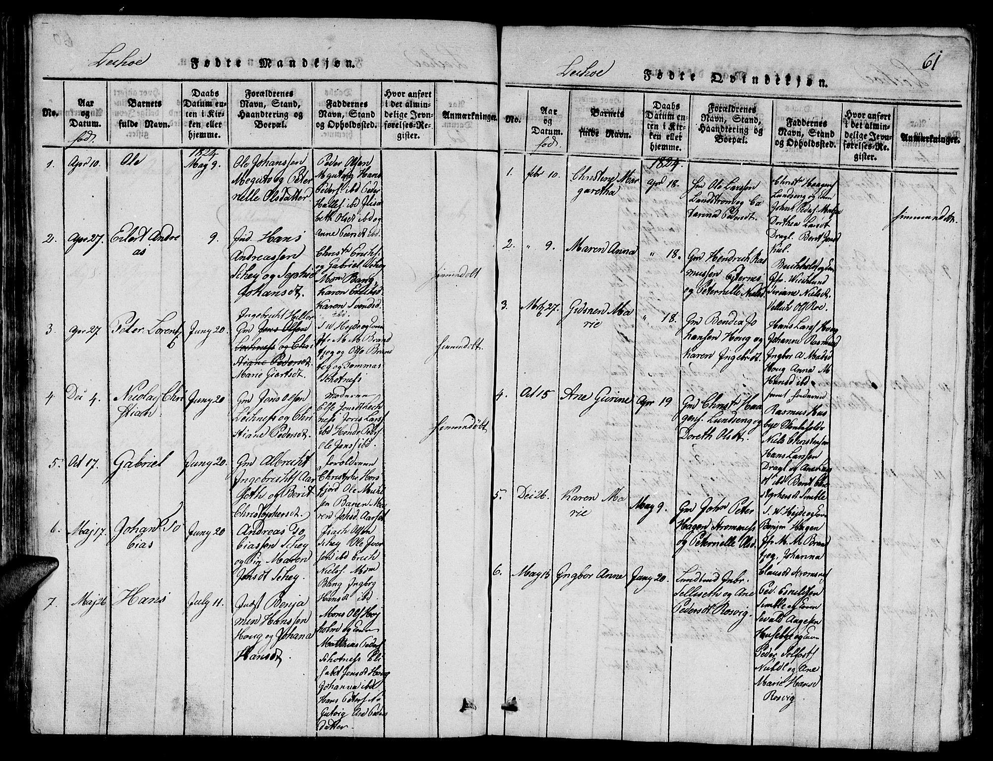 SAT, Ministerialprotokoller, klokkerbøker og fødselsregistre - Nord-Trøndelag, 780/L0648: Klokkerbok nr. 780C01 /2, 1815-1875, s. 61