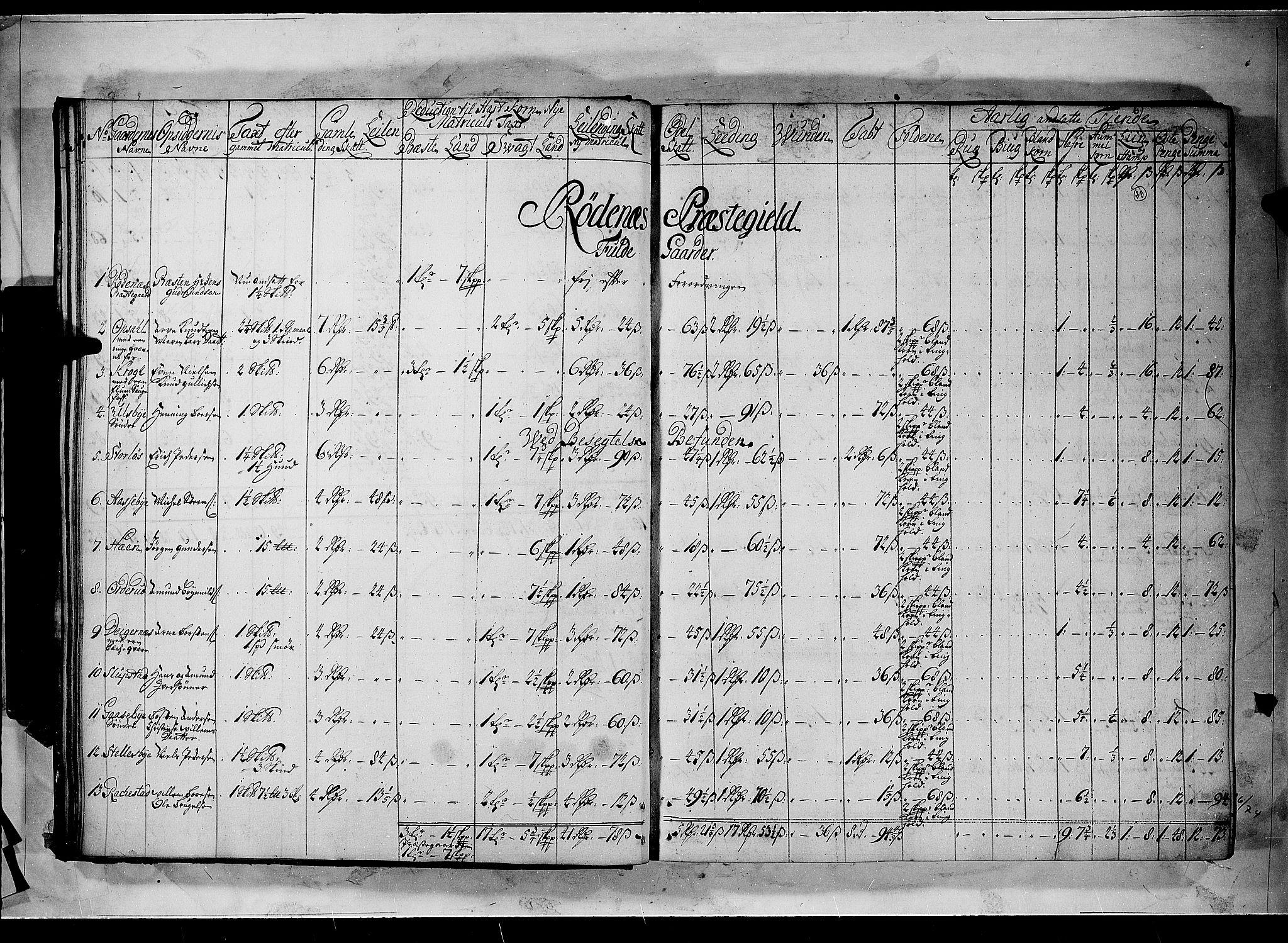 RA, Rentekammeret inntil 1814, Realistisk ordnet avdeling, N/Nb/Nbf/L0100: Rakkestad, Heggen og Frøland matrikkelprotokoll, 1723, s. 22b-23a