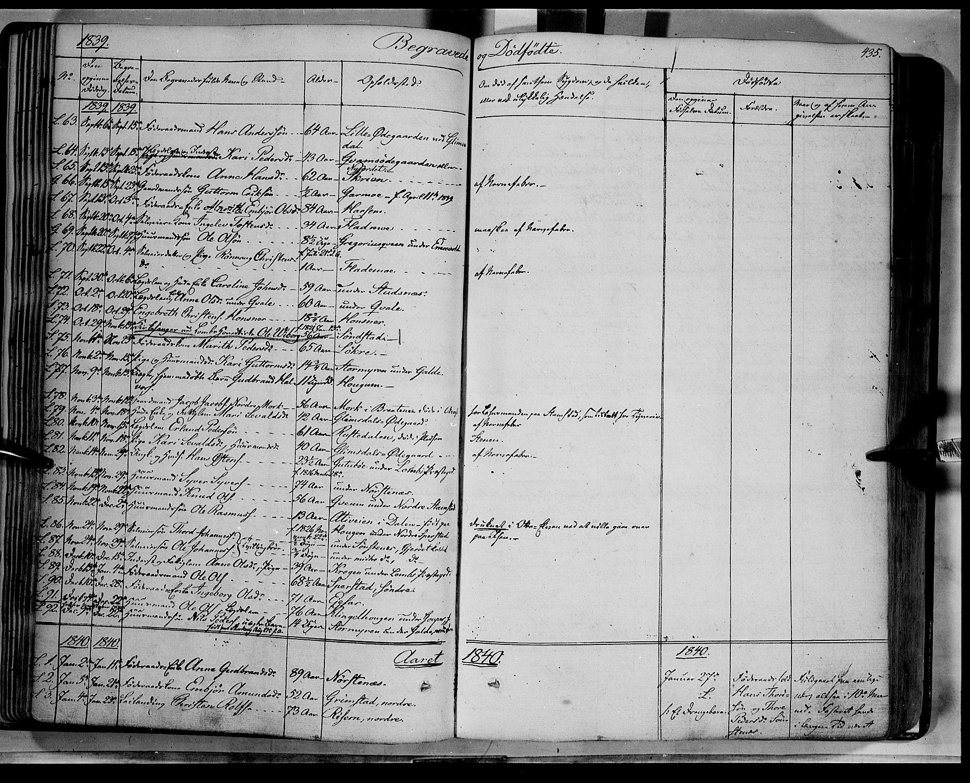 SAH, Lom prestekontor, K/L0006: Ministerialbok nr. 6B, 1837-1863, s. 435