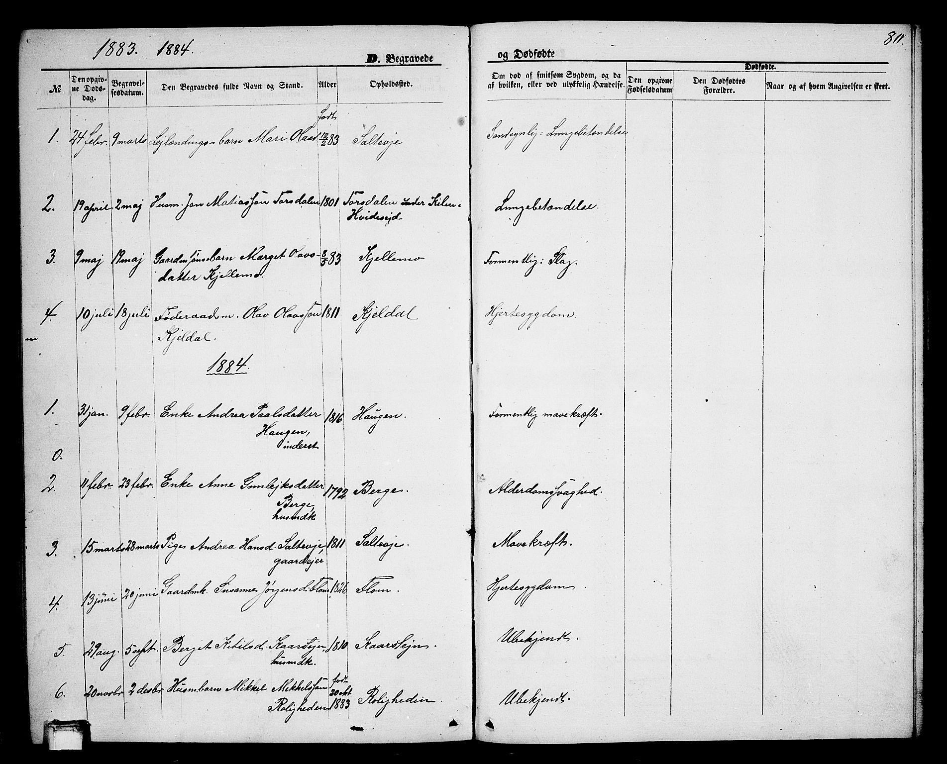 SAKO, Lunde kirkebøker, G/Gb/L0001: Klokkerbok nr. II 1, 1866-1887, s. 80