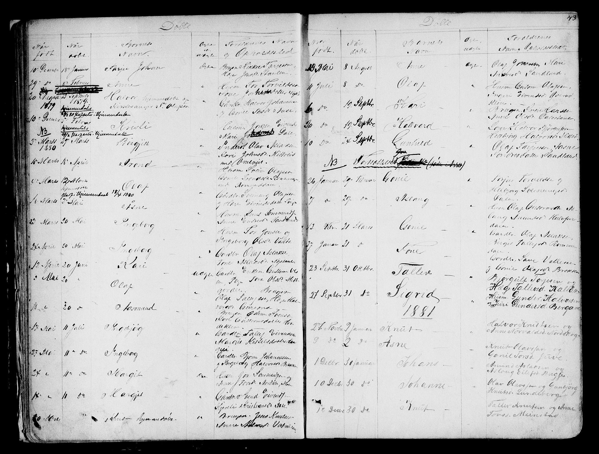 SAKO, Kviteseid kirkebøker, G/Gb/L0002: Klokkerbok nr. II 2, 1850-1892, s. 43