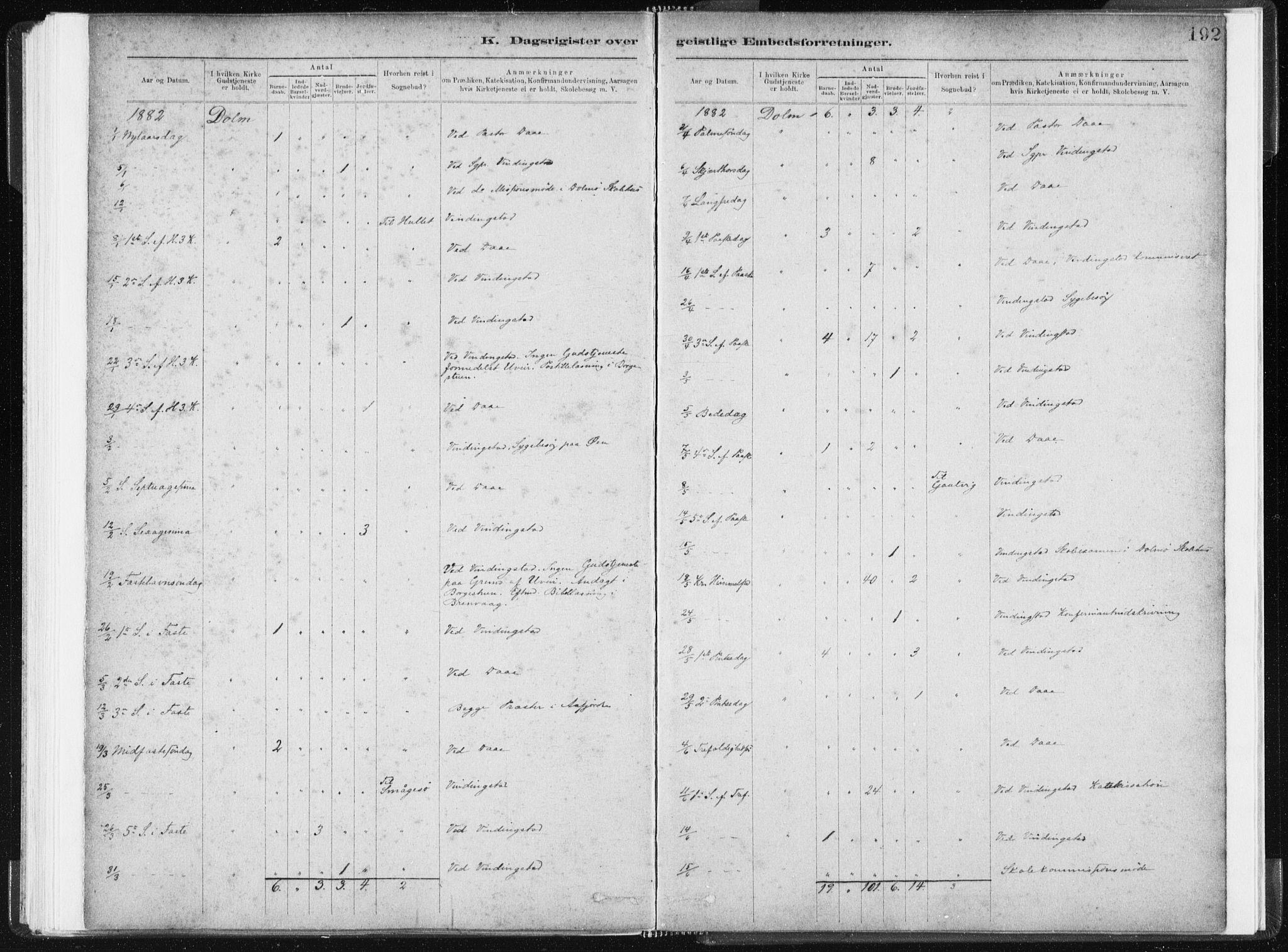 SAT, Ministerialprotokoller, klokkerbøker og fødselsregistre - Sør-Trøndelag, 634/L0533: Ministerialbok nr. 634A09, 1882-1901, s. 192