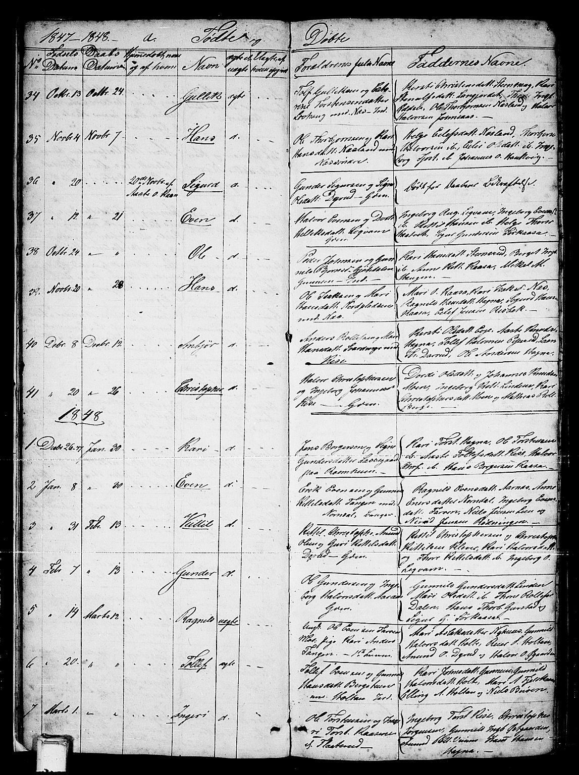 SAKO, Sauherad kirkebøker, G/Gb/L0001: Klokkerbok nr. II 1, 1845-1865, s. 8