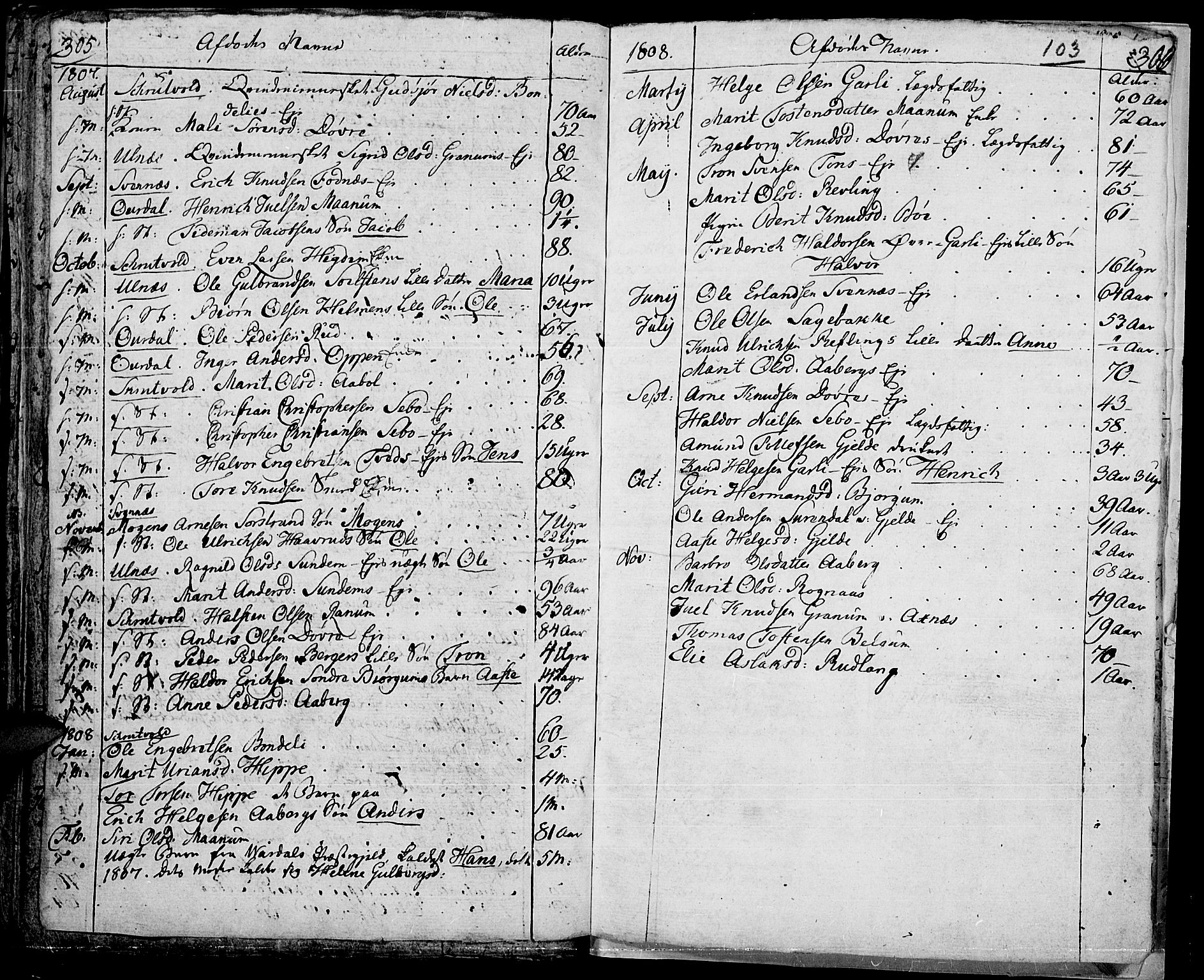 SAH, Aurdal prestekontor, Ministerialbok nr. 7, 1800-1808, s. 103