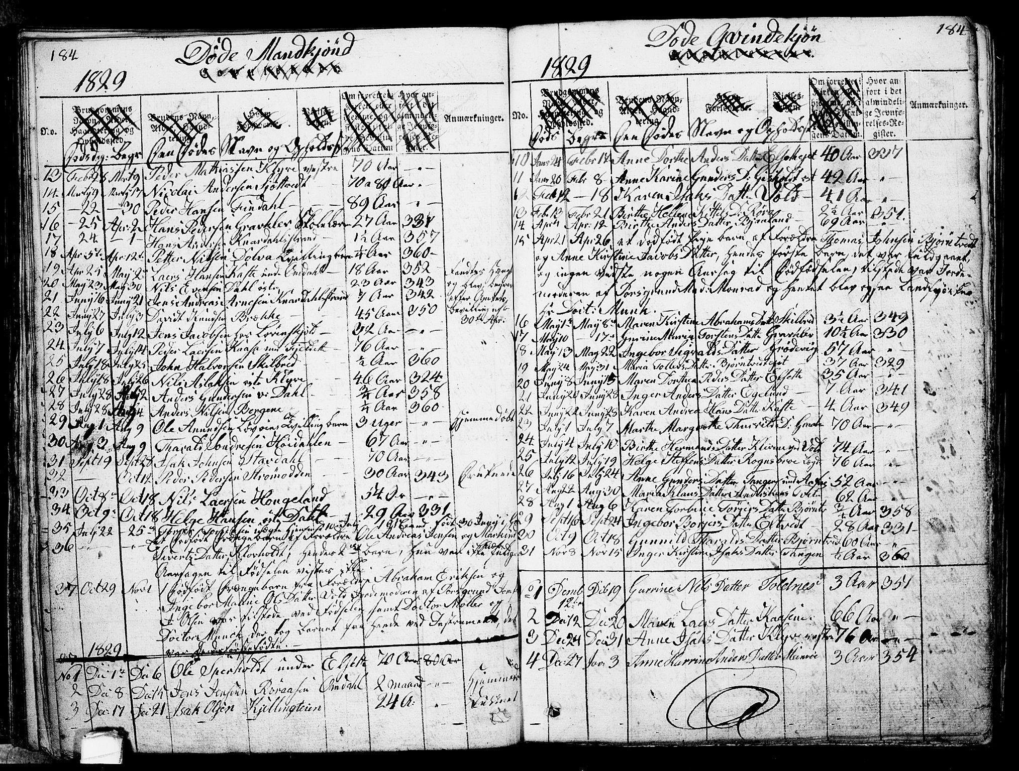 SAKO, Solum kirkebøker, G/Ga/L0001: Klokkerbok nr. I 1, 1814-1833, s. 184