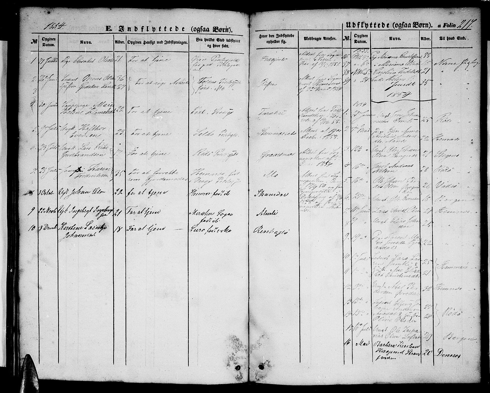 SAT, Ministerialprotokoller, klokkerbøker og fødselsregistre - Nordland, 827/L0414: Klokkerbok nr. 827C03, 1853-1865, s. 217