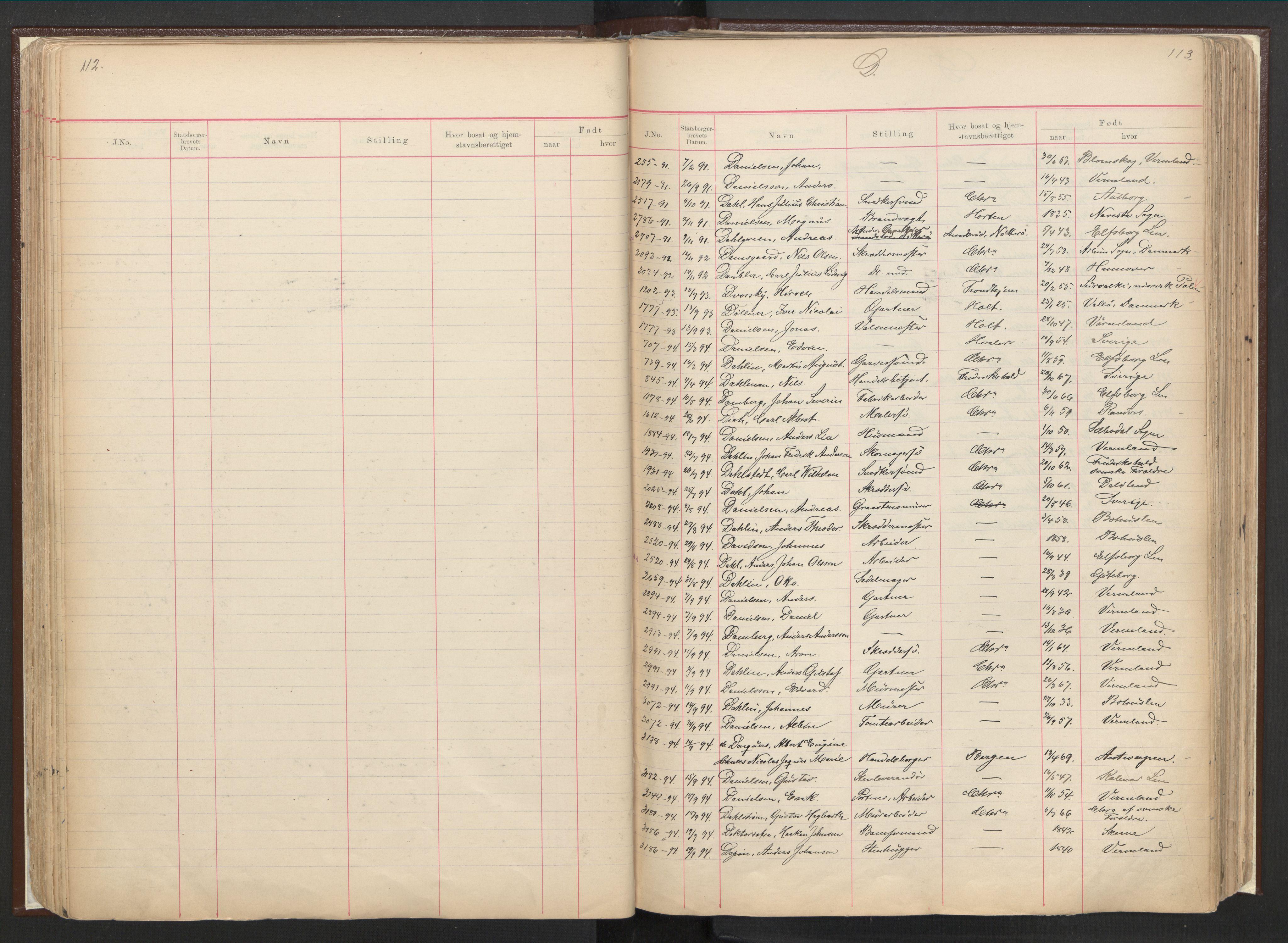 RA, Justisdepartementet, 3. politikontor P3, C/Cc/L0001: Journal over statsborgersaker, 1891-1946, s. 112-113