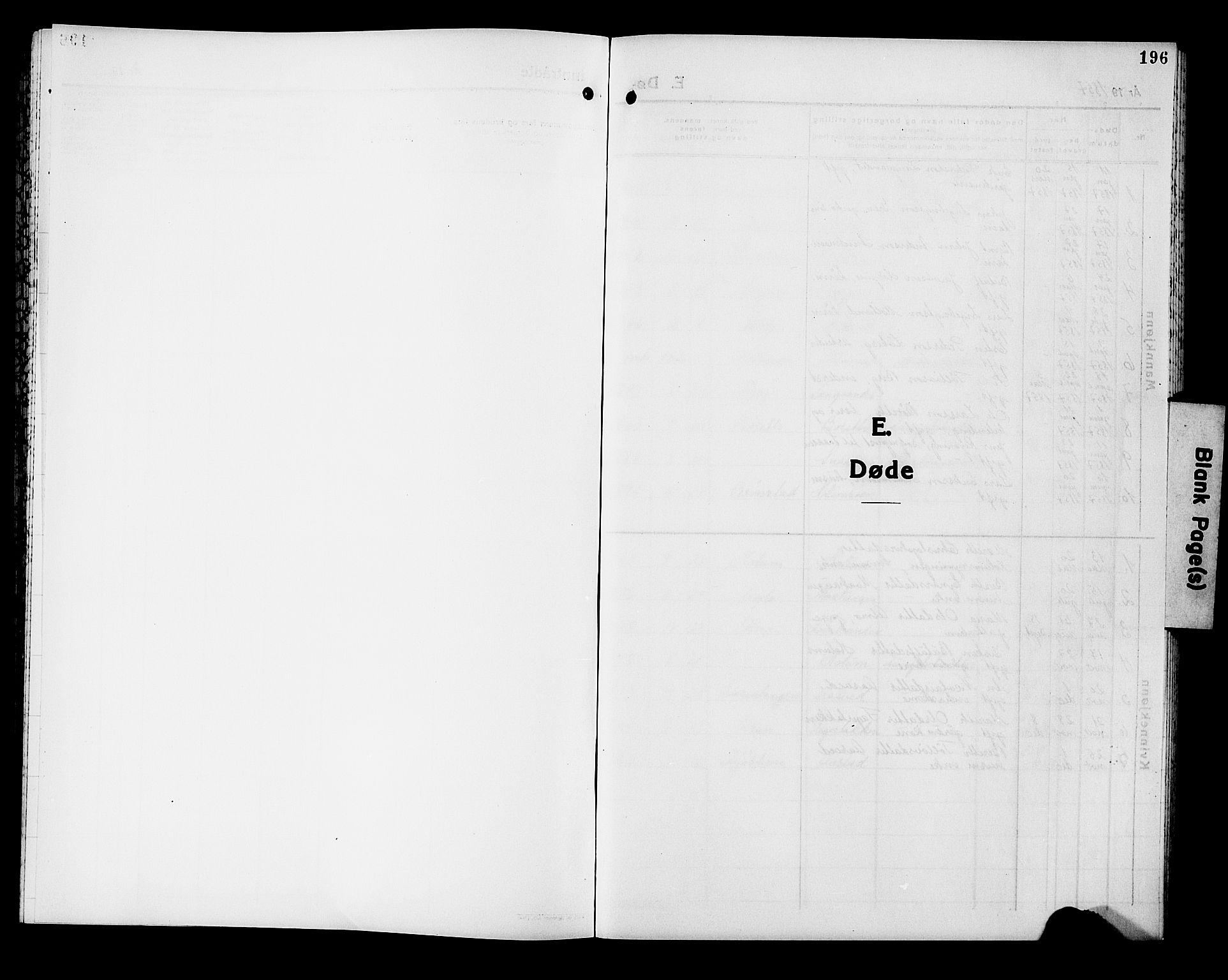 SAT, Ministerialprotokoller, klokkerbøker og fødselsregistre - Nord-Trøndelag, 749/L0485: Ministerialbok nr. 749D01, 1857-1872, s. 196