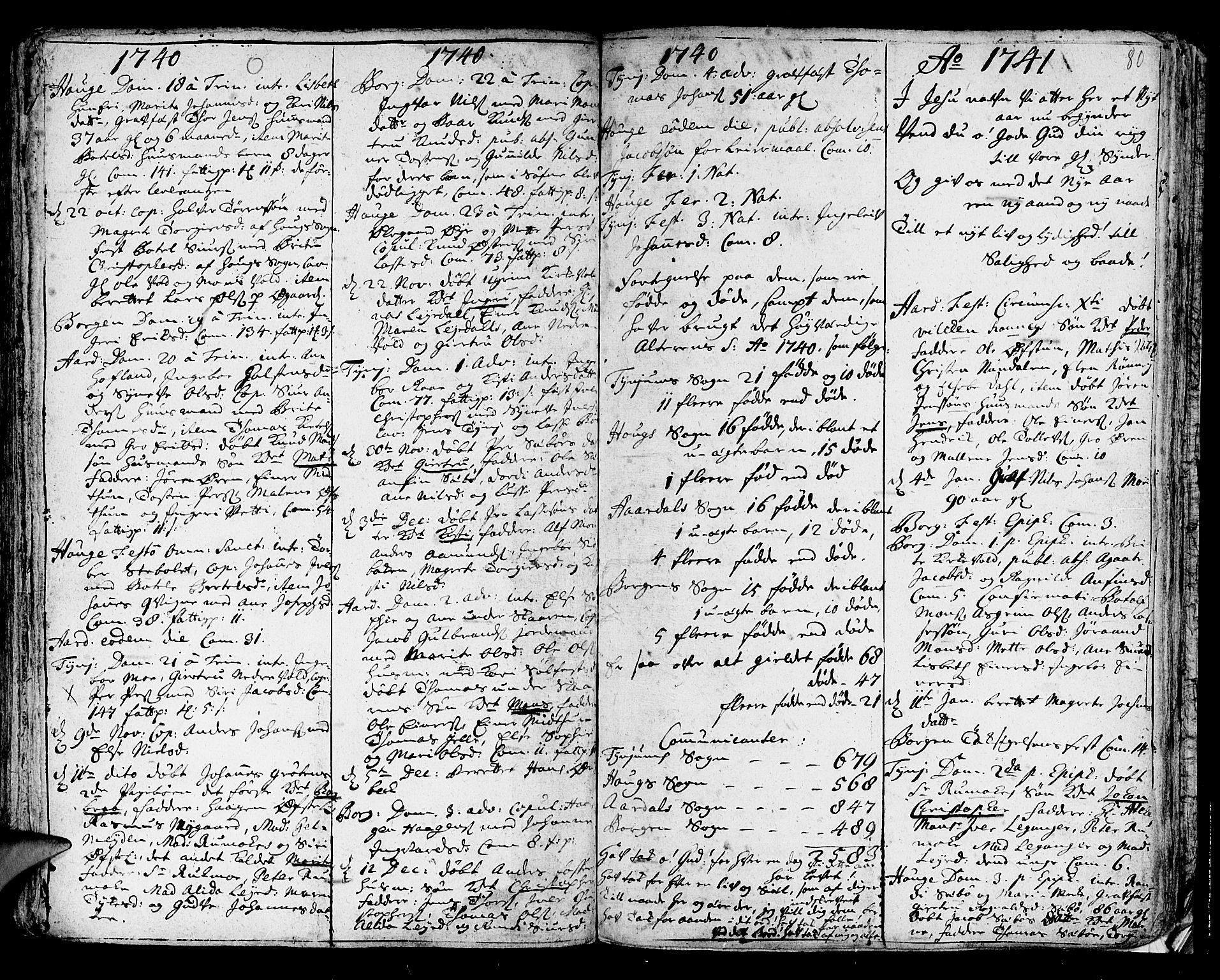 SAB, Lærdal sokneprestembete, Ministerialbok nr. A 1, 1711-1752, s. 80