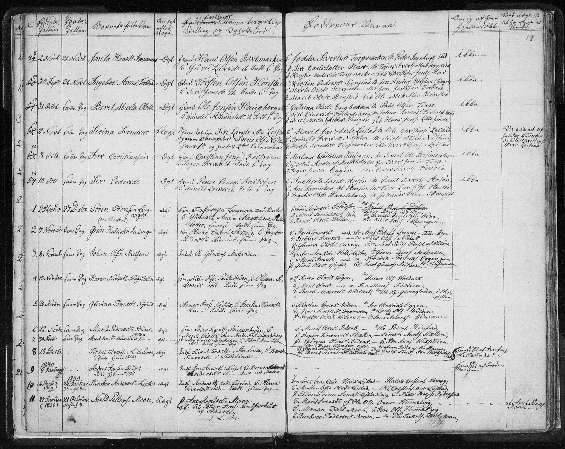 SAT, Ministerialprotokoller, klokkerbøker og fødselsregistre - Sør-Trøndelag, 616/L0404: Ministerialbok nr. 616A01, 1823-1831, s. 19