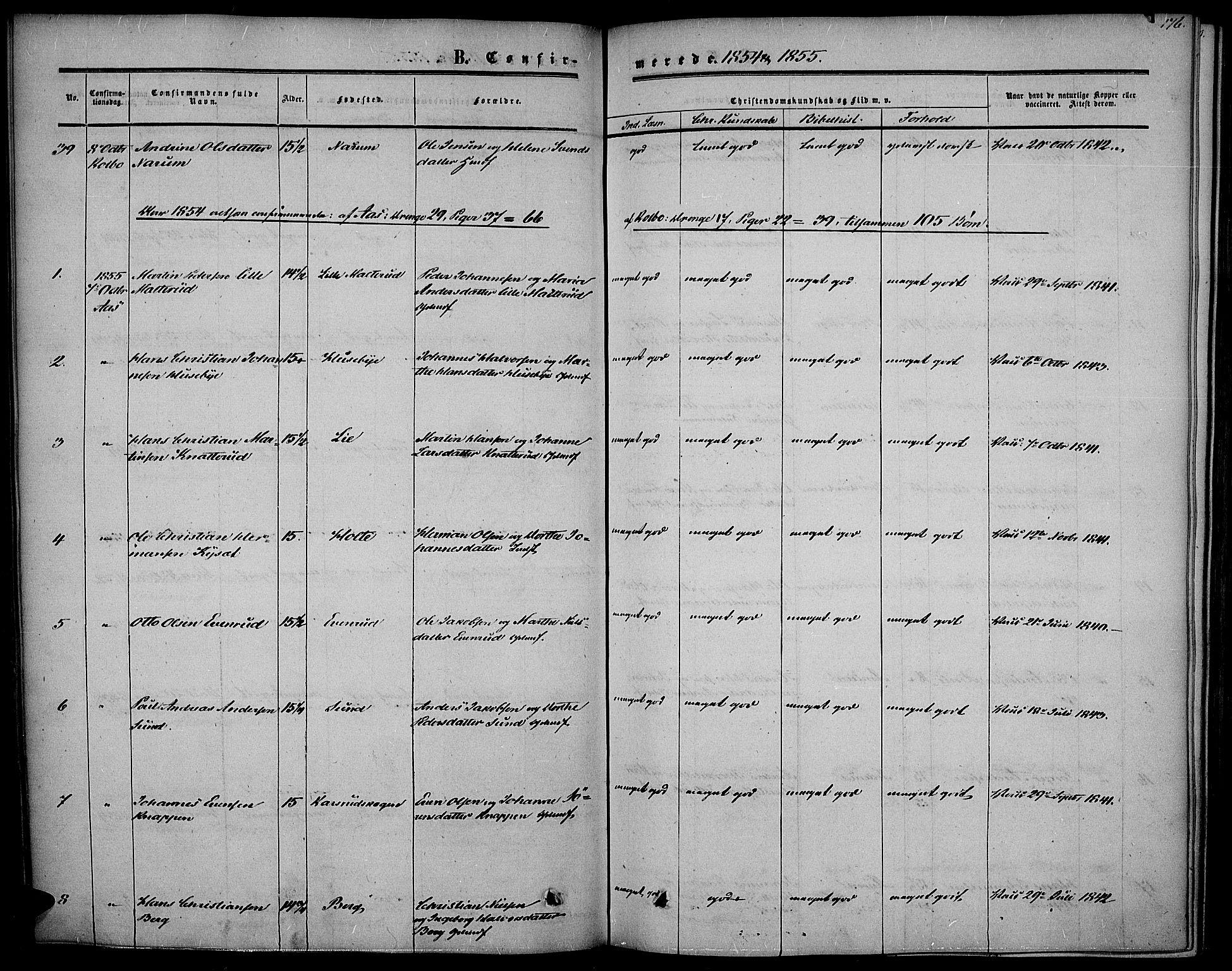 SAH, Vestre Toten prestekontor, H/Ha/Haa/L0005: Ministerialbok nr. 5, 1850-1855, s. 176