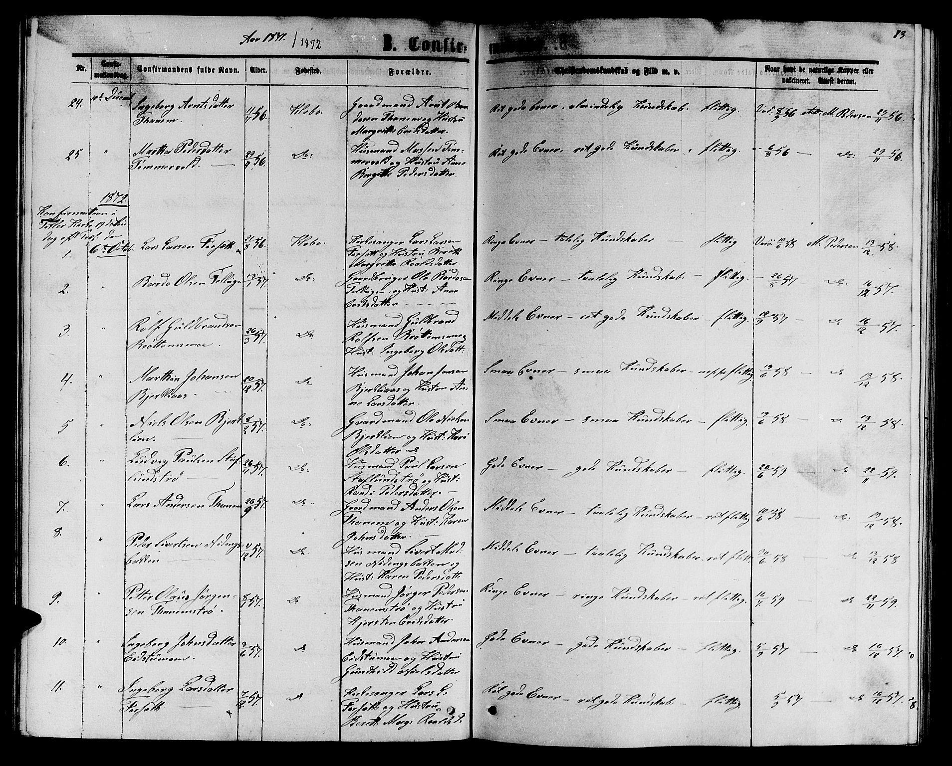 SAT, Ministerialprotokoller, klokkerbøker og fødselsregistre - Sør-Trøndelag, 618/L0451: Klokkerbok nr. 618C02, 1865-1883, s. 83