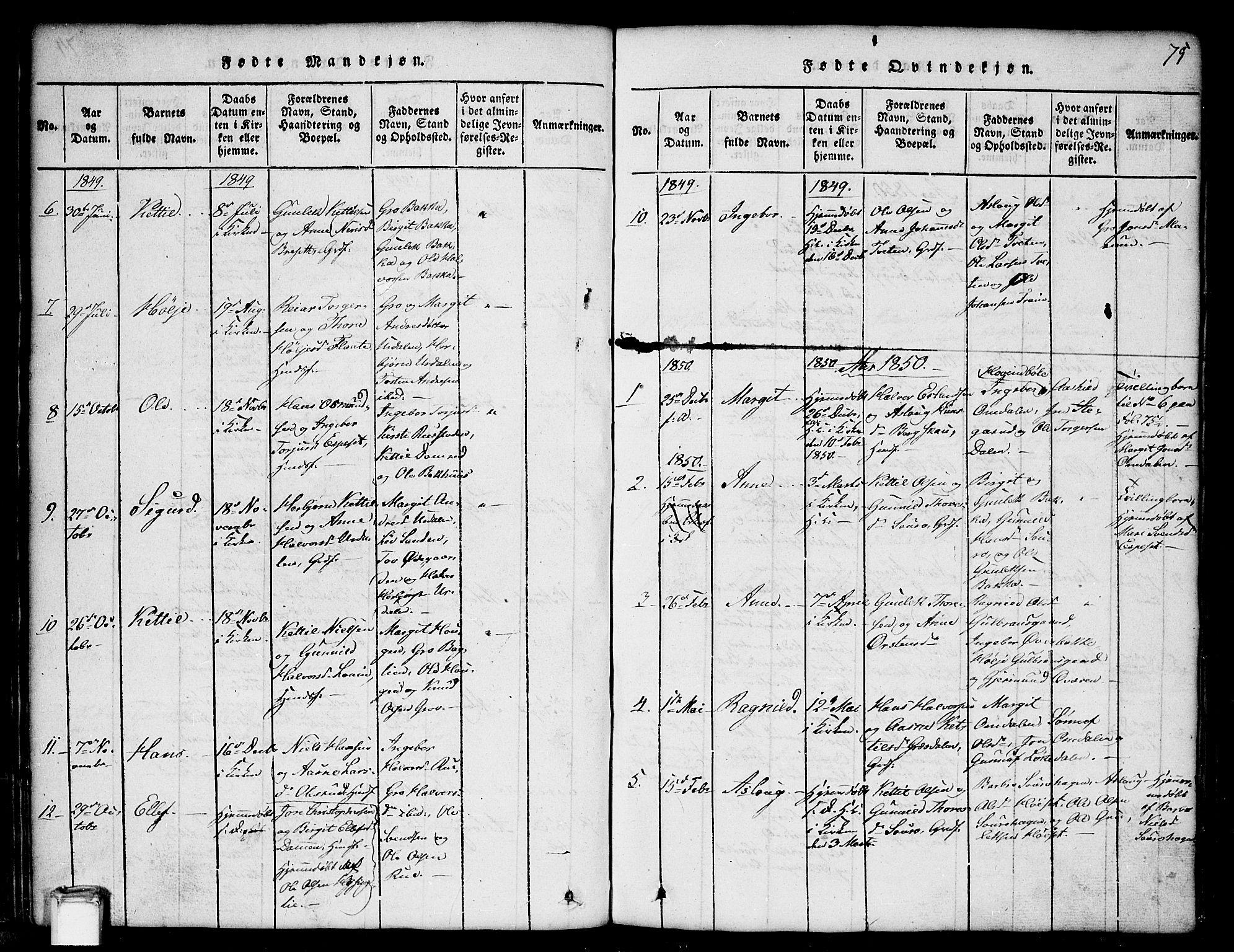 SAKO, Gransherad kirkebøker, G/Gb/L0001: Klokkerbok nr. II 1, 1815-1860, s. 75