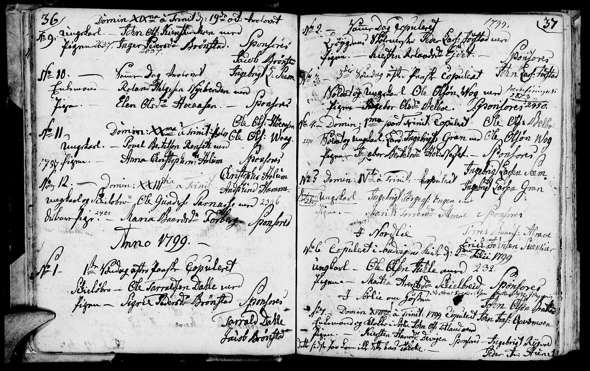 SAT, Ministerialprotokoller, klokkerbøker og fødselsregistre - Nord-Trøndelag, 749/L0468: Ministerialbok nr. 749A02, 1787-1817, s. 36-37