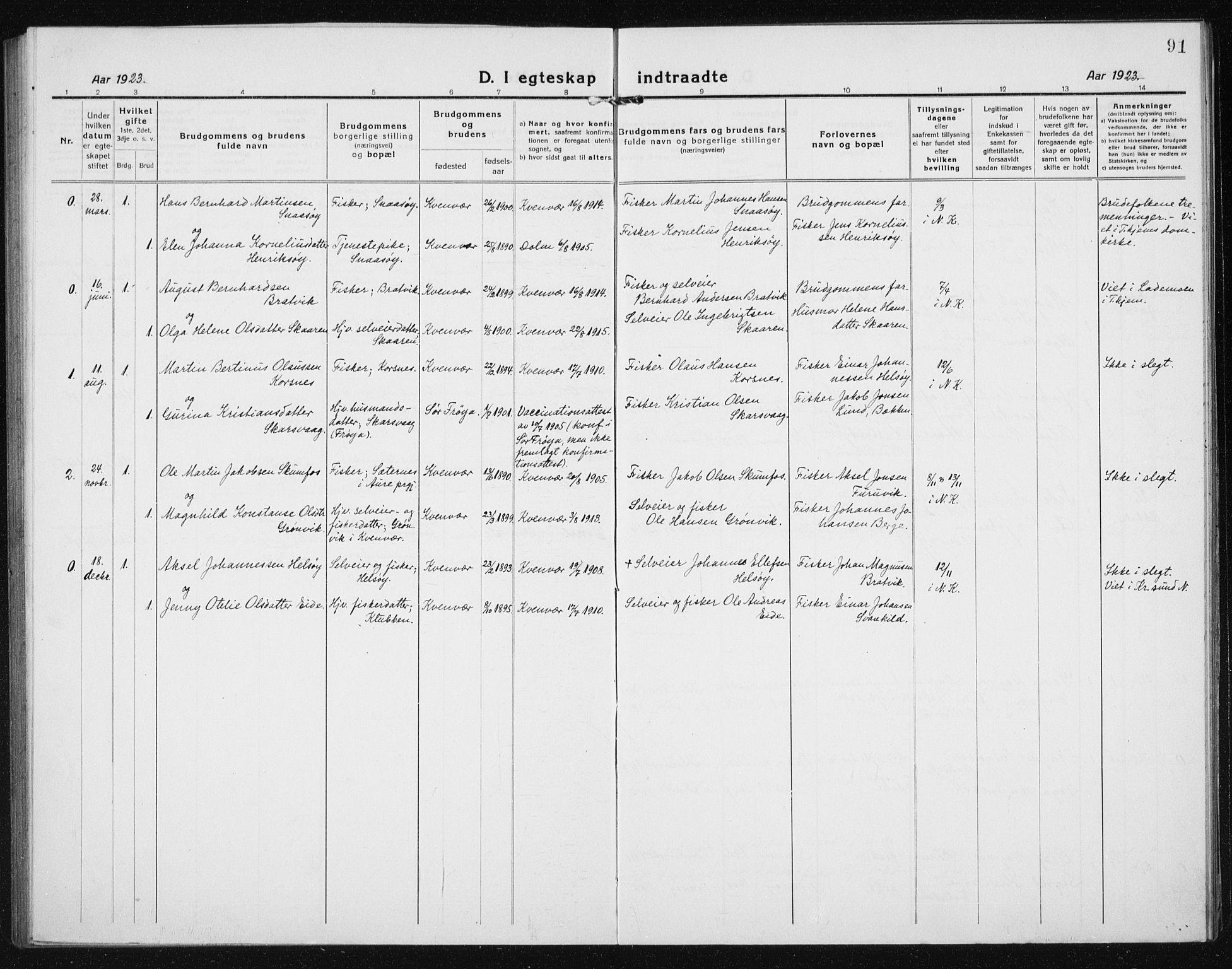 SAT, Ministerialprotokoller, klokkerbøker og fødselsregistre - Sør-Trøndelag, 635/L0554: Klokkerbok nr. 635C02, 1919-1942, s. 91