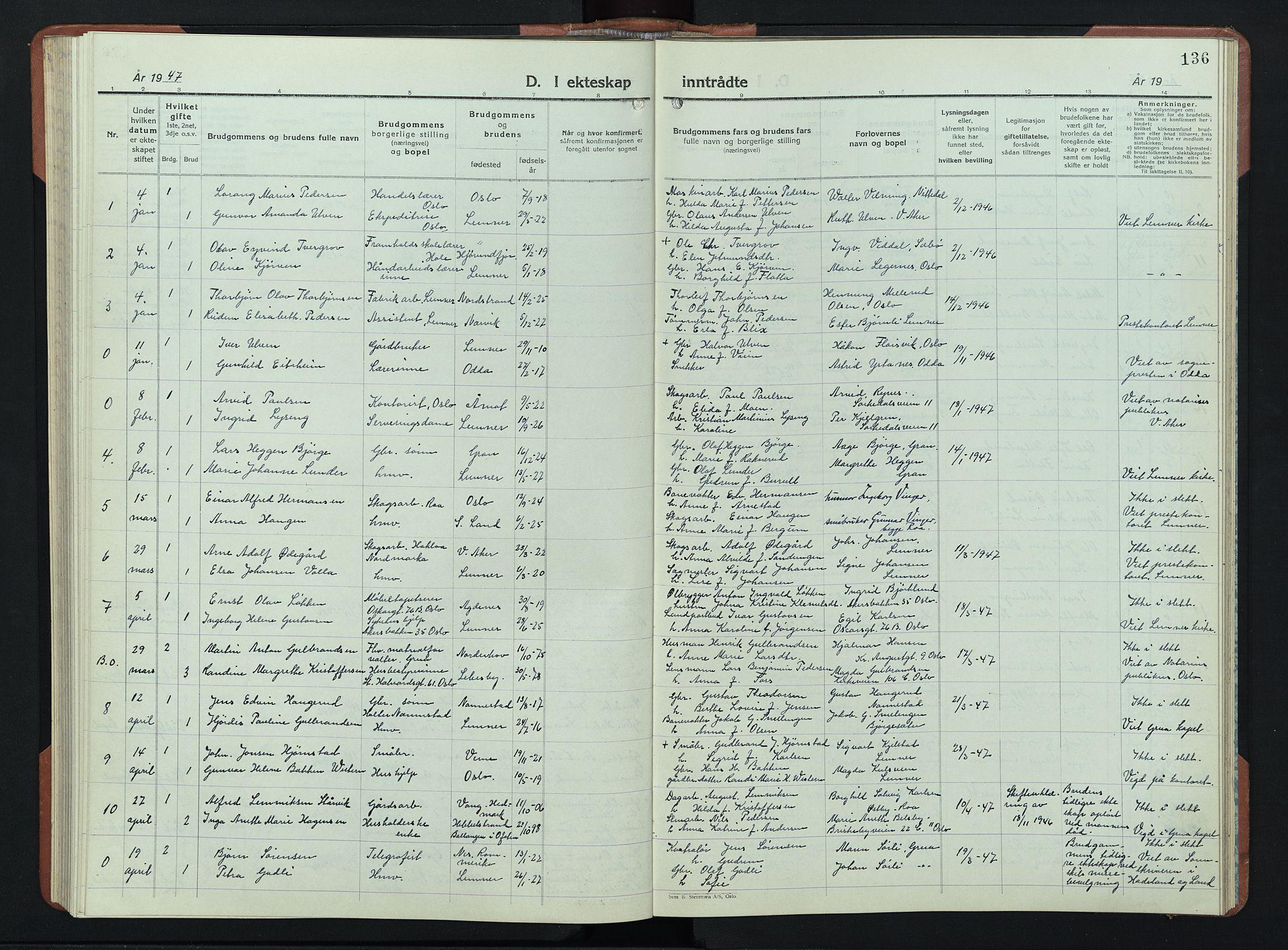 SAH, Lunner prestekontor, H/Ha/Hab/L0004: Klokkerbok nr. 4, 1943-1952, s. 136