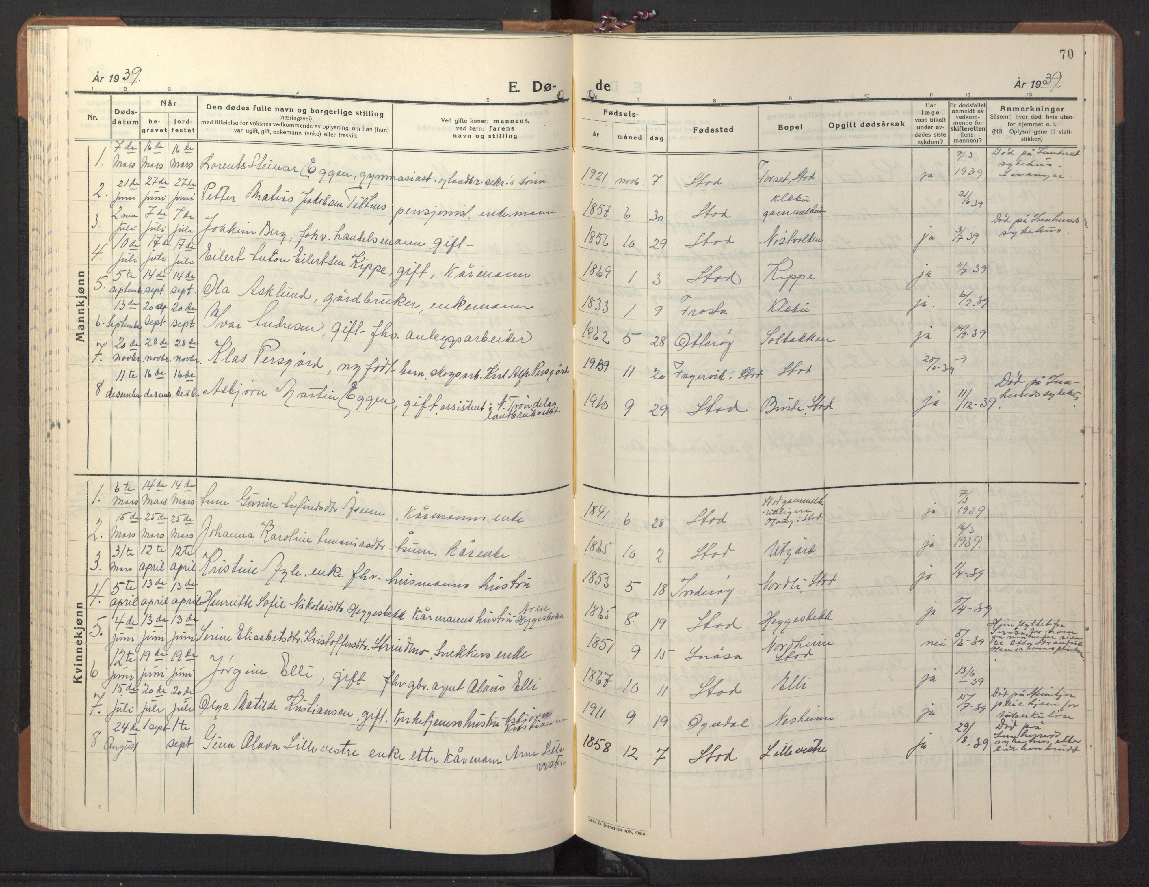 SAT, Ministerialprotokoller, klokkerbøker og fødselsregistre - Nord-Trøndelag, 746/L0456: Klokkerbok nr. 746C02, 1936-1948, s. 70