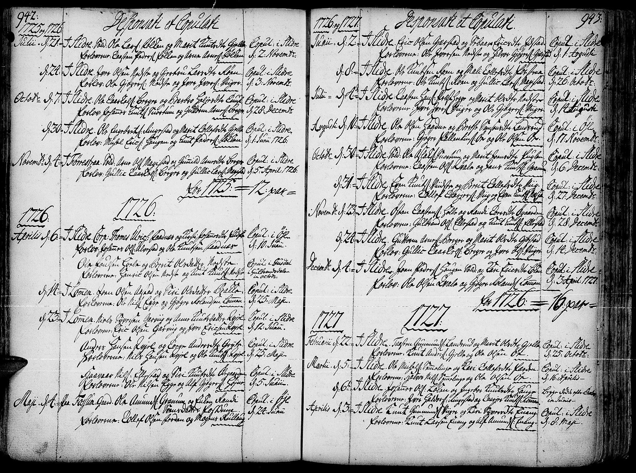 SAH, Slidre prestekontor, Ministerialbok nr. 1, 1724-1814, s. 942-943
