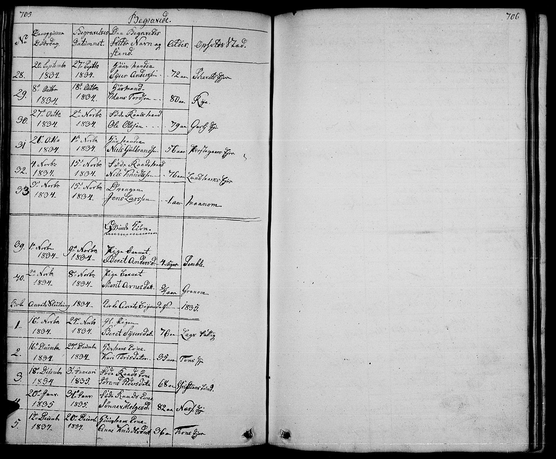 SAH, Nord-Aurdal prestekontor, Klokkerbok nr. 1, 1834-1887, s. 705-706