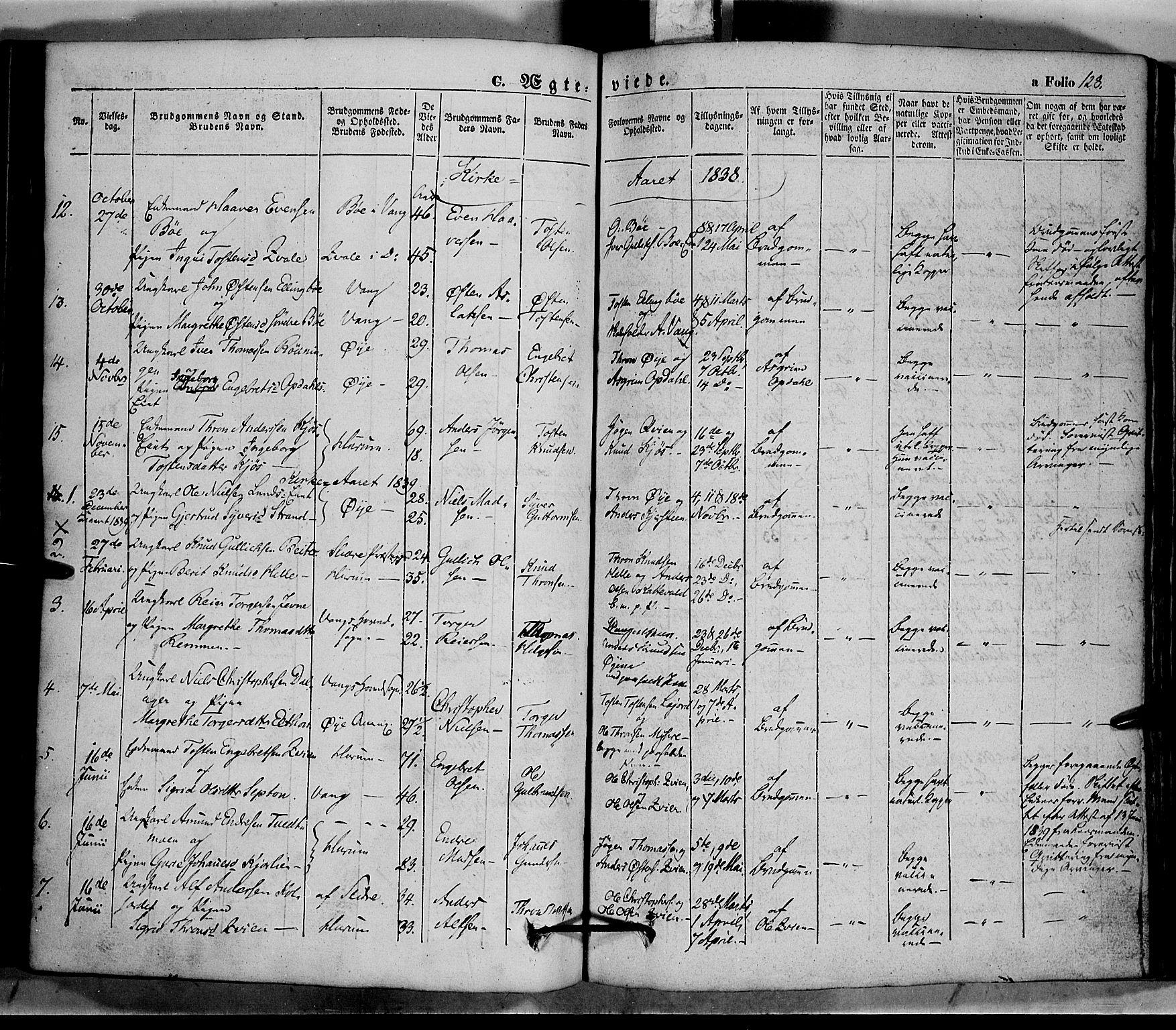 SAH, Vang prestekontor, Valdres, Ministerialbok nr. 5, 1831-1845, s. 128