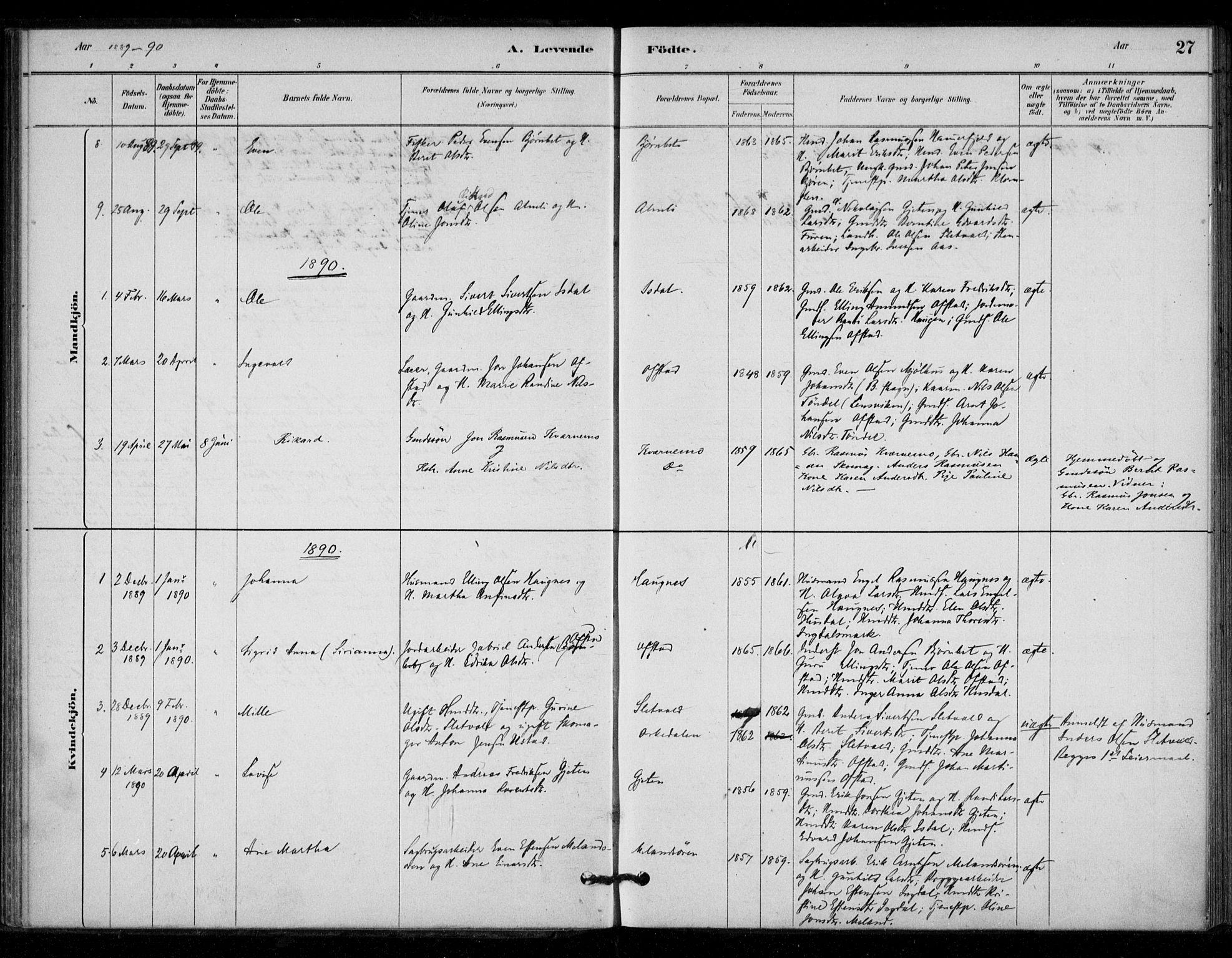 SAT, Ministerialprotokoller, klokkerbøker og fødselsregistre - Sør-Trøndelag, 670/L0836: Ministerialbok nr. 670A01, 1879-1904, s. 27
