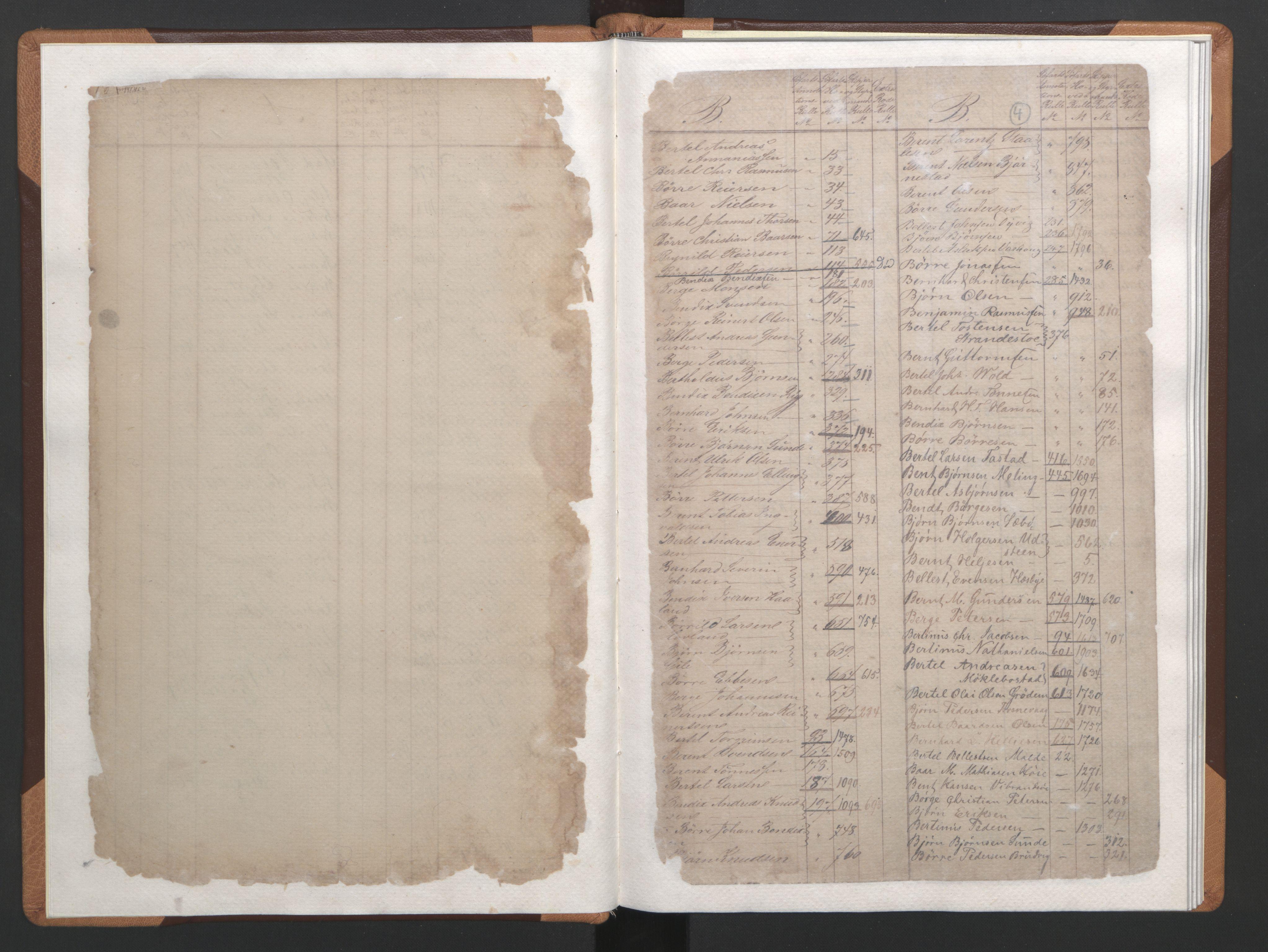 SAST, Stavanger sjømannskontor, F/Fb/Fba/L0002: Navneregister sjøfartsruller, 1860-1869, s. 6
