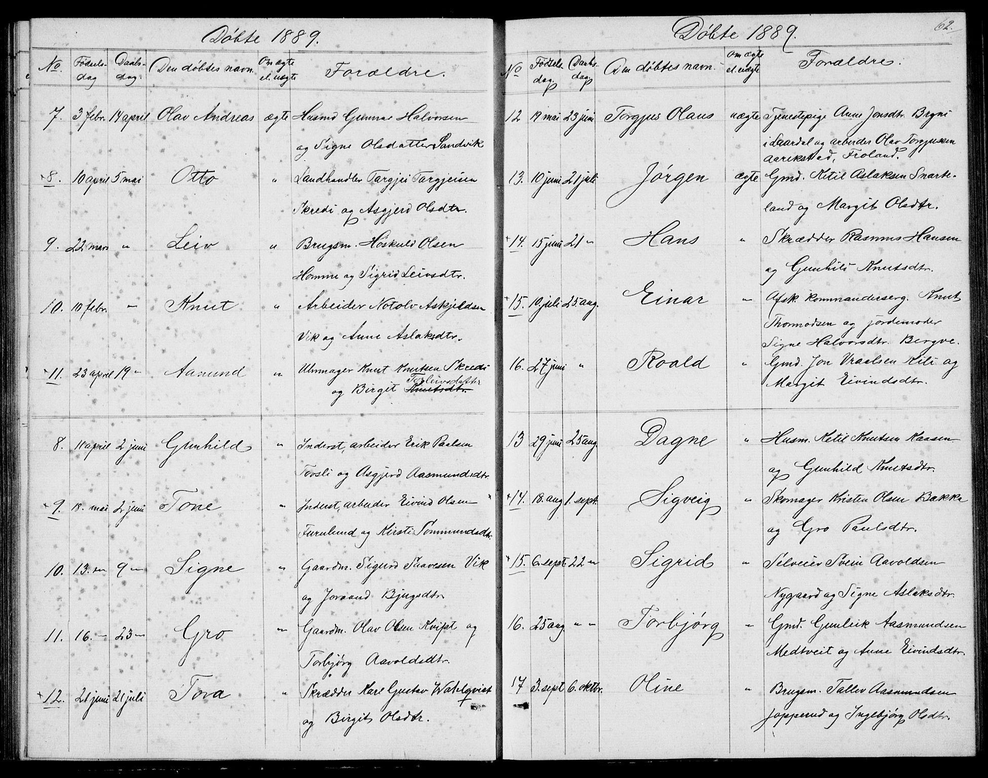 SAKO, Fyresdal kirkebøker, G/Ga/L0004: Klokkerbok nr. I 4, 1864-1892, s. 62
