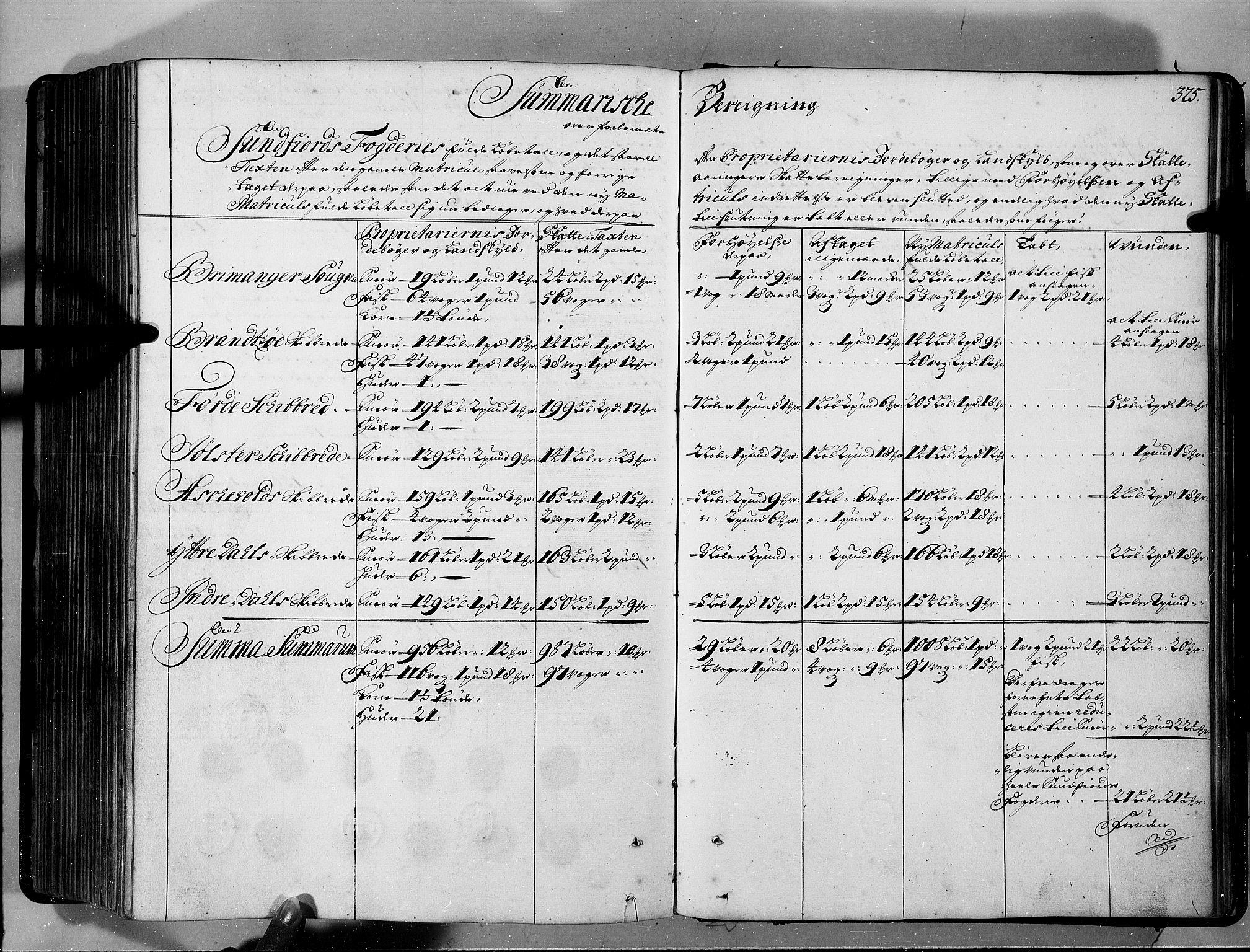 RA, Rentekammeret inntil 1814, Realistisk ordnet avdeling, N/Nb/Nbf/L0146: Sunnfjord og Nordfjord eksaminasjonsprotokoll, 1723, s. 324b-325a