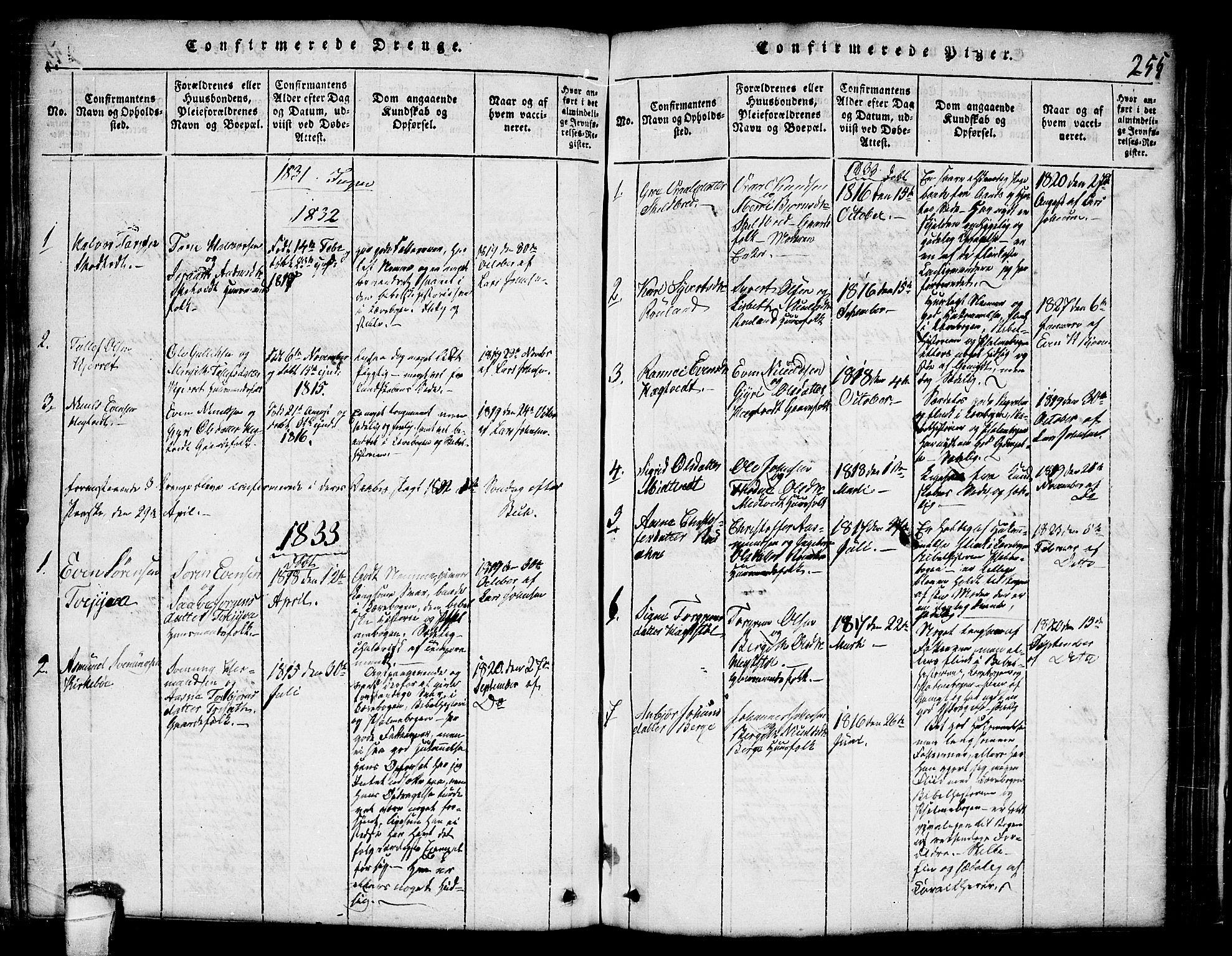 SAKO, Lårdal kirkebøker, G/Ga/L0001: Klokkerbok nr. I 1, 1815-1861, s. 255
