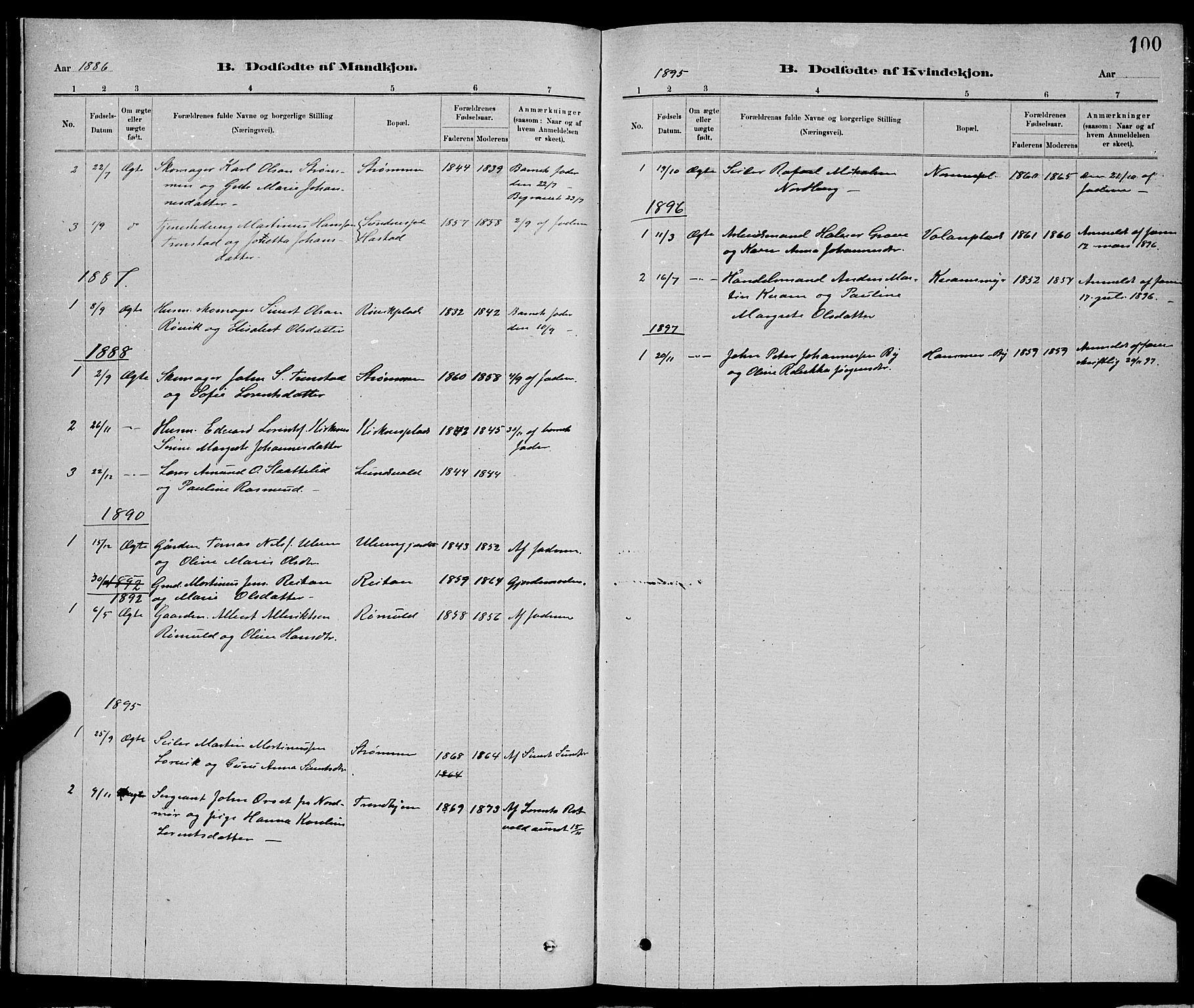SAT, Ministerialprotokoller, klokkerbøker og fødselsregistre - Nord-Trøndelag, 730/L0301: Klokkerbok nr. 730C04, 1880-1897, s. 100