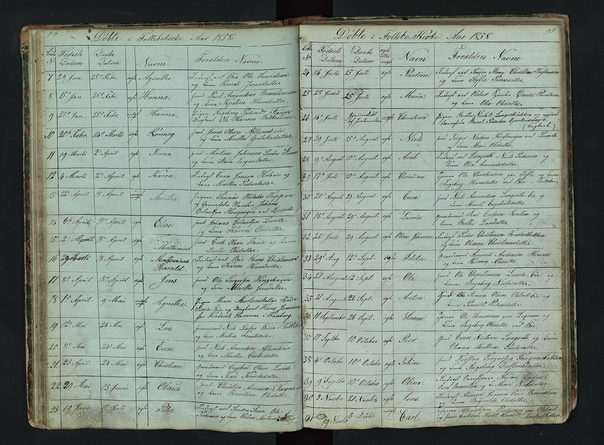 SAH, Gausdal prestekontor, Klokkerbok nr. 6, 1846-1893, s. 94-95