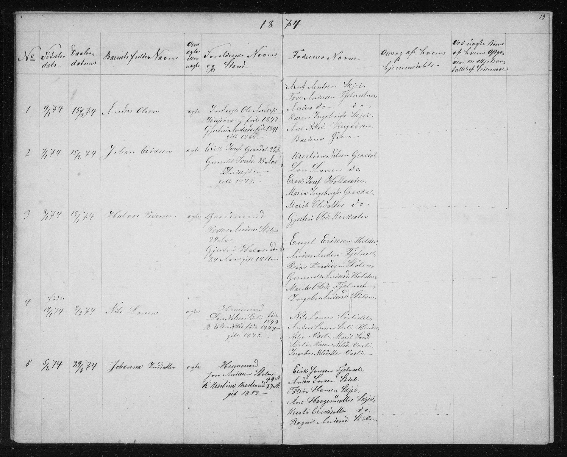 SAT, Ministerialprotokoller, klokkerbøker og fødselsregistre - Sør-Trøndelag, 631/L0513: Klokkerbok nr. 631C01, 1869-1879, s. 19