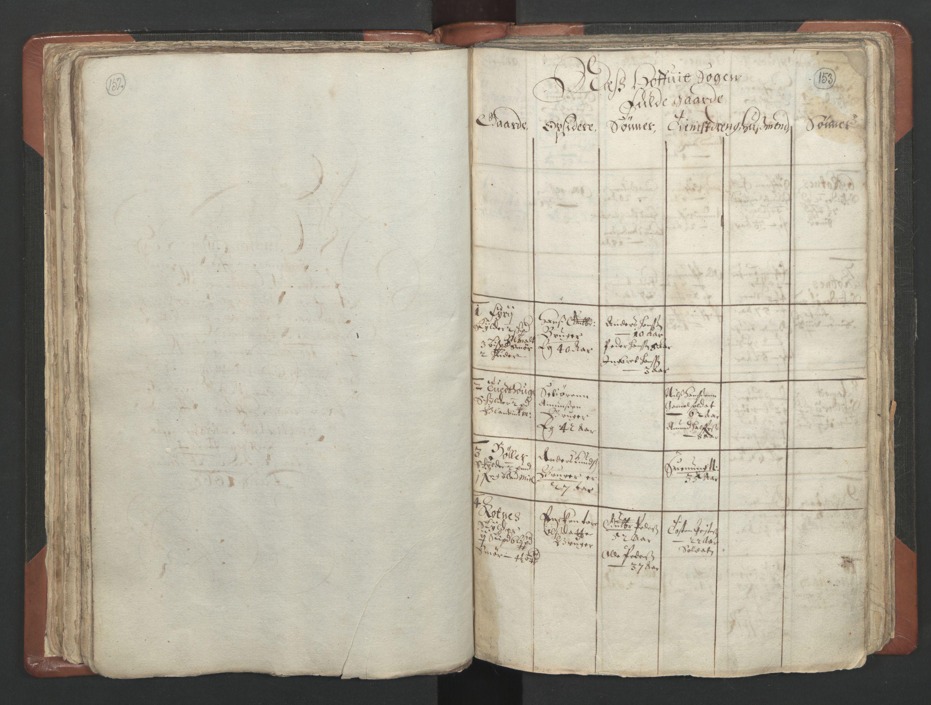 RA, Sogneprestenes manntall 1664-1666, nr. 4: Øvre Romerike prosti, 1664-1666, s. 152-153