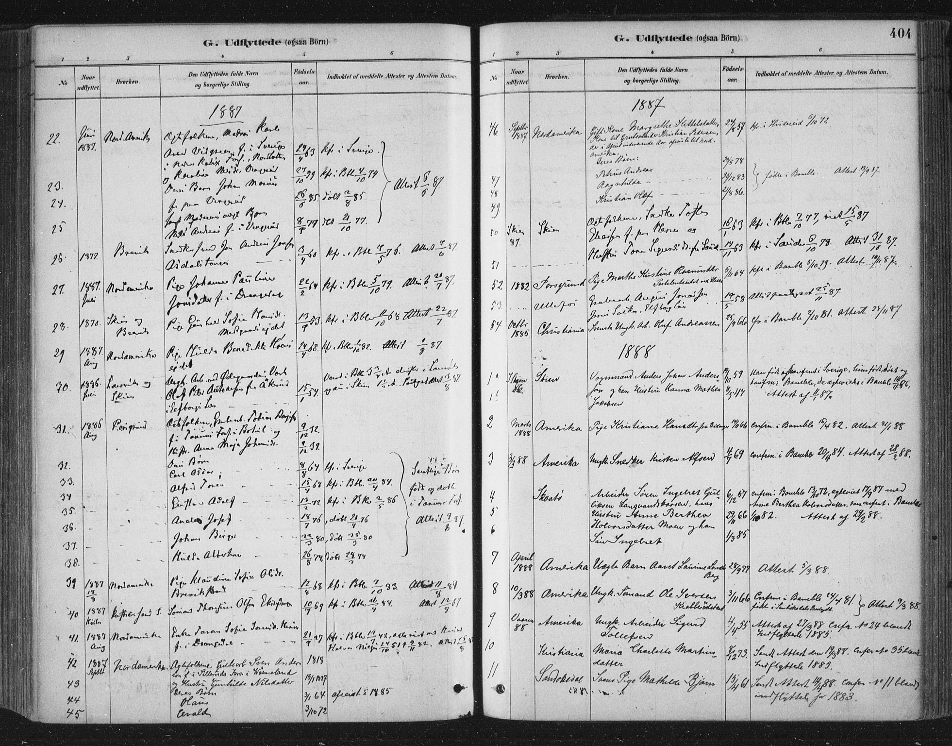 SAKO, Bamble kirkebøker, F/Fa/L0007: Ministerialbok nr. I 7, 1878-1888, s. 404