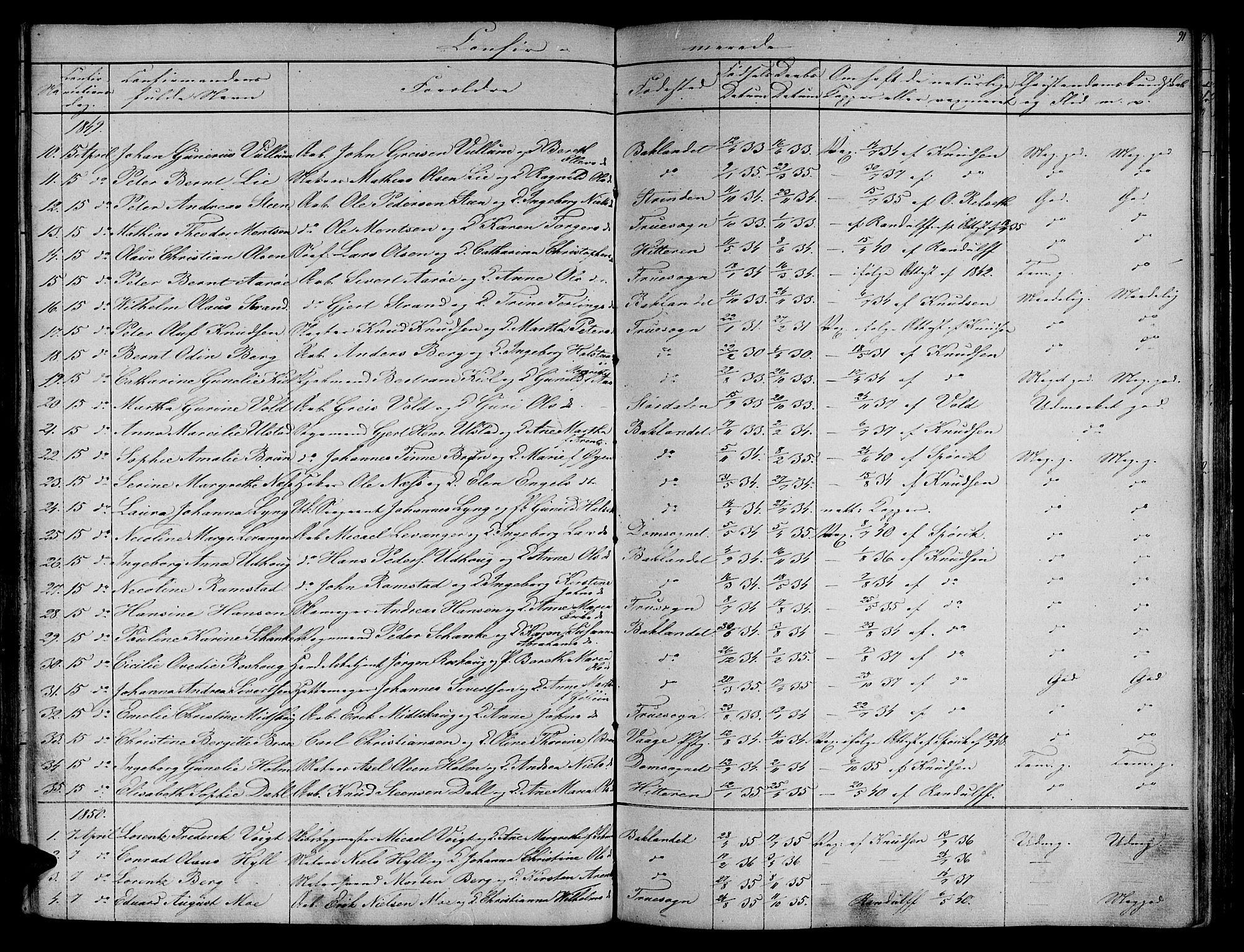 SAT, Ministerialprotokoller, klokkerbøker og fødselsregistre - Sør-Trøndelag, 604/L0182: Ministerialbok nr. 604A03, 1818-1850, s. 91