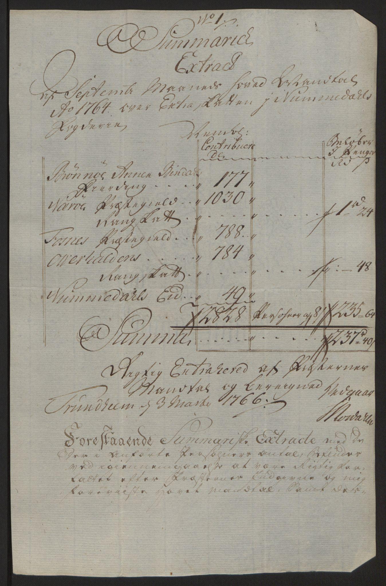 RA, Rentekammeret inntil 1814, Reviderte regnskaper, Fogderegnskap, R64/L4502: Ekstraskatten Namdal, 1762-1772, s. 203