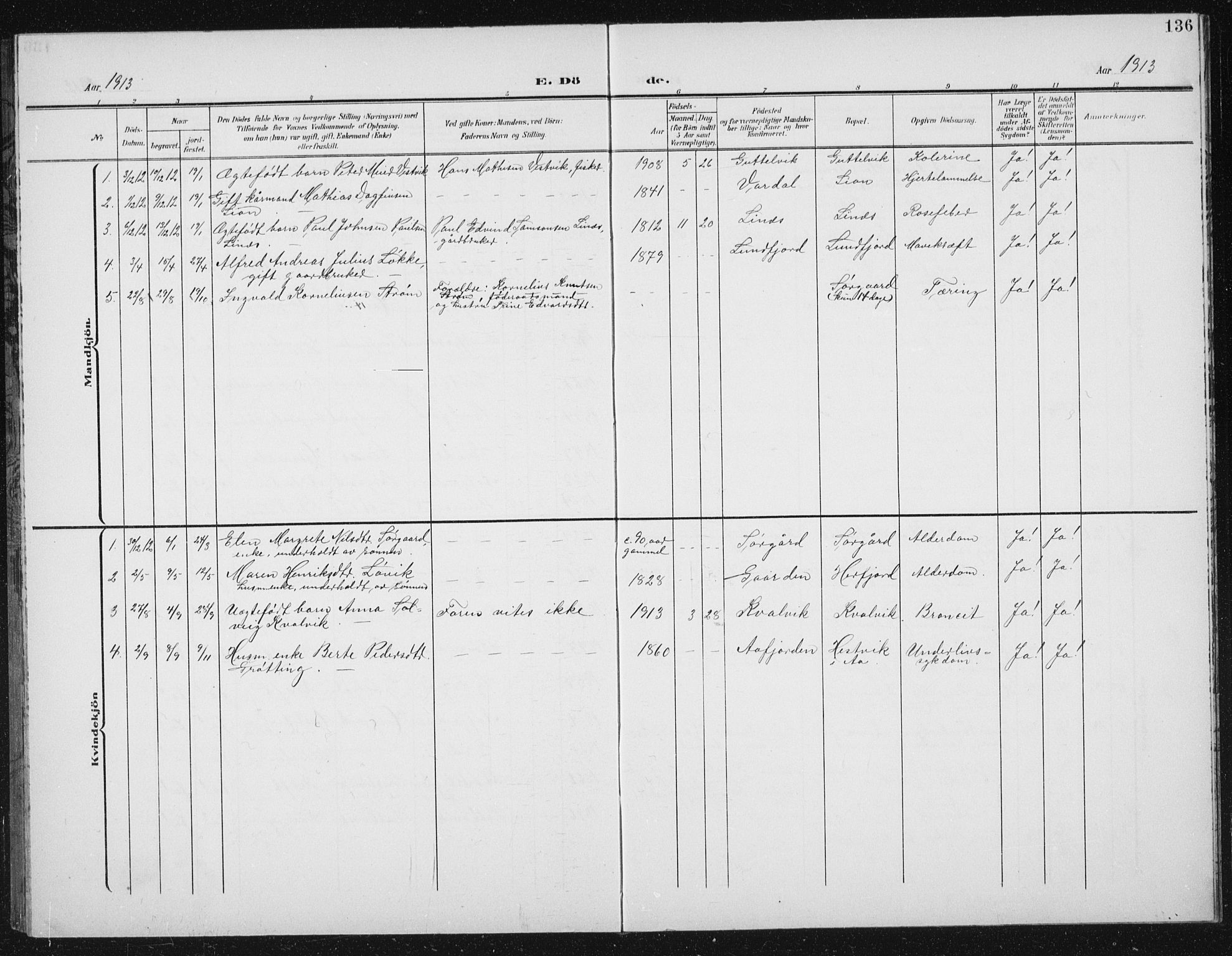 SAT, Ministerialprotokoller, klokkerbøker og fødselsregistre - Sør-Trøndelag, 656/L0699: Klokkerbok nr. 656C05, 1905-1920, s. 136