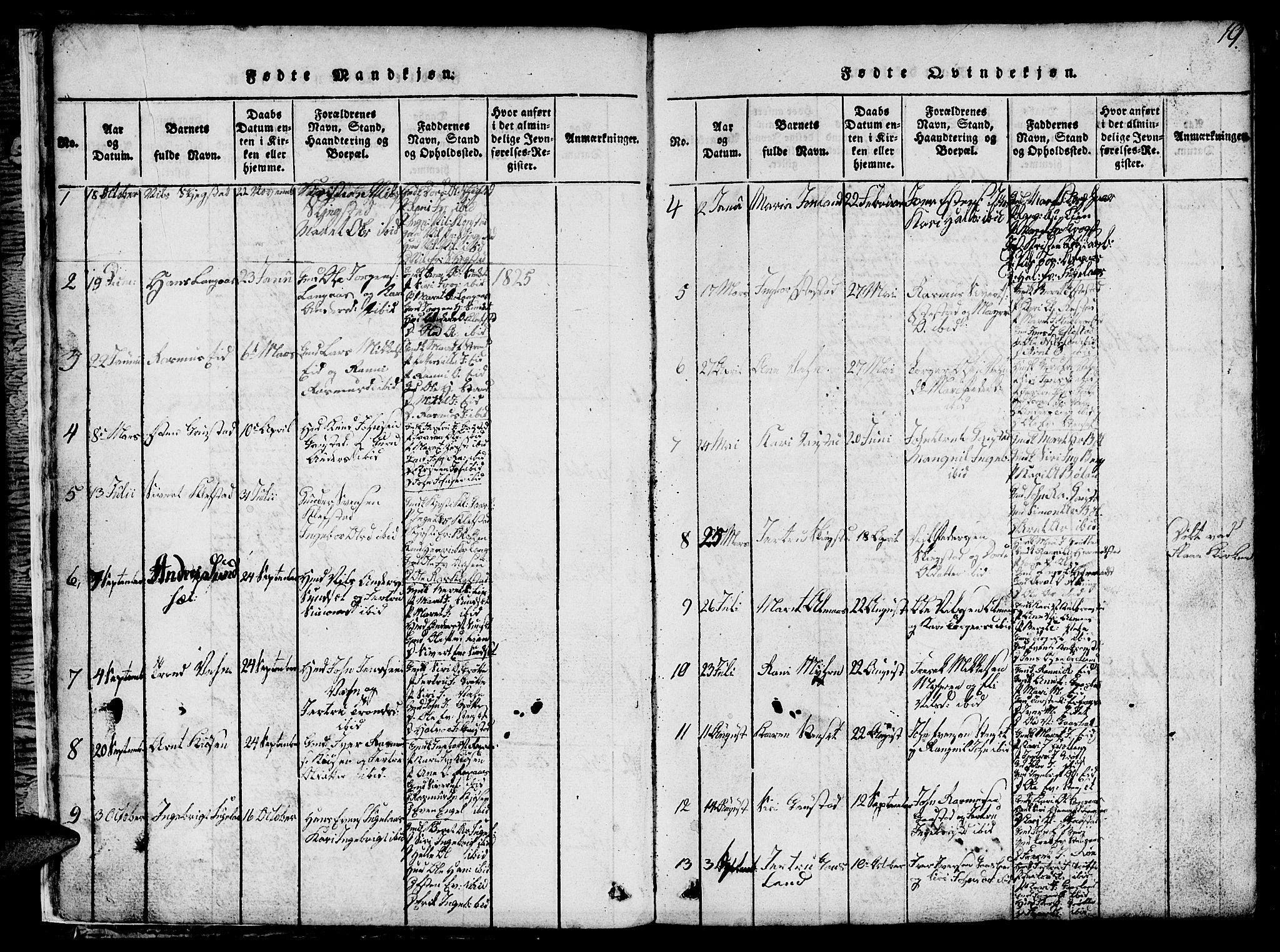 SAT, Ministerialprotokoller, klokkerbøker og fødselsregistre - Sør-Trøndelag, 694/L1130: Klokkerbok nr. 694C02, 1816-1857, s. 19