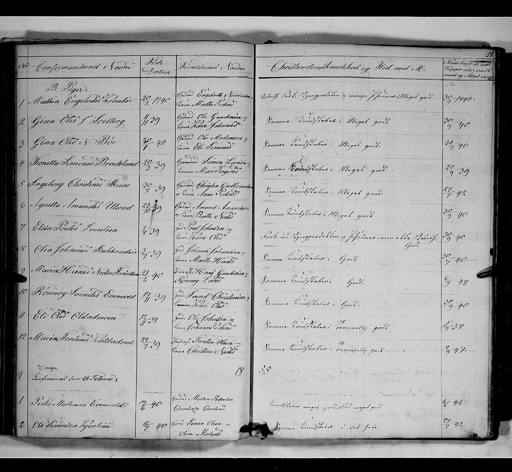 SAH, Gausdal prestekontor, Klokkerbok nr. 5, 1846-1867, s. 158