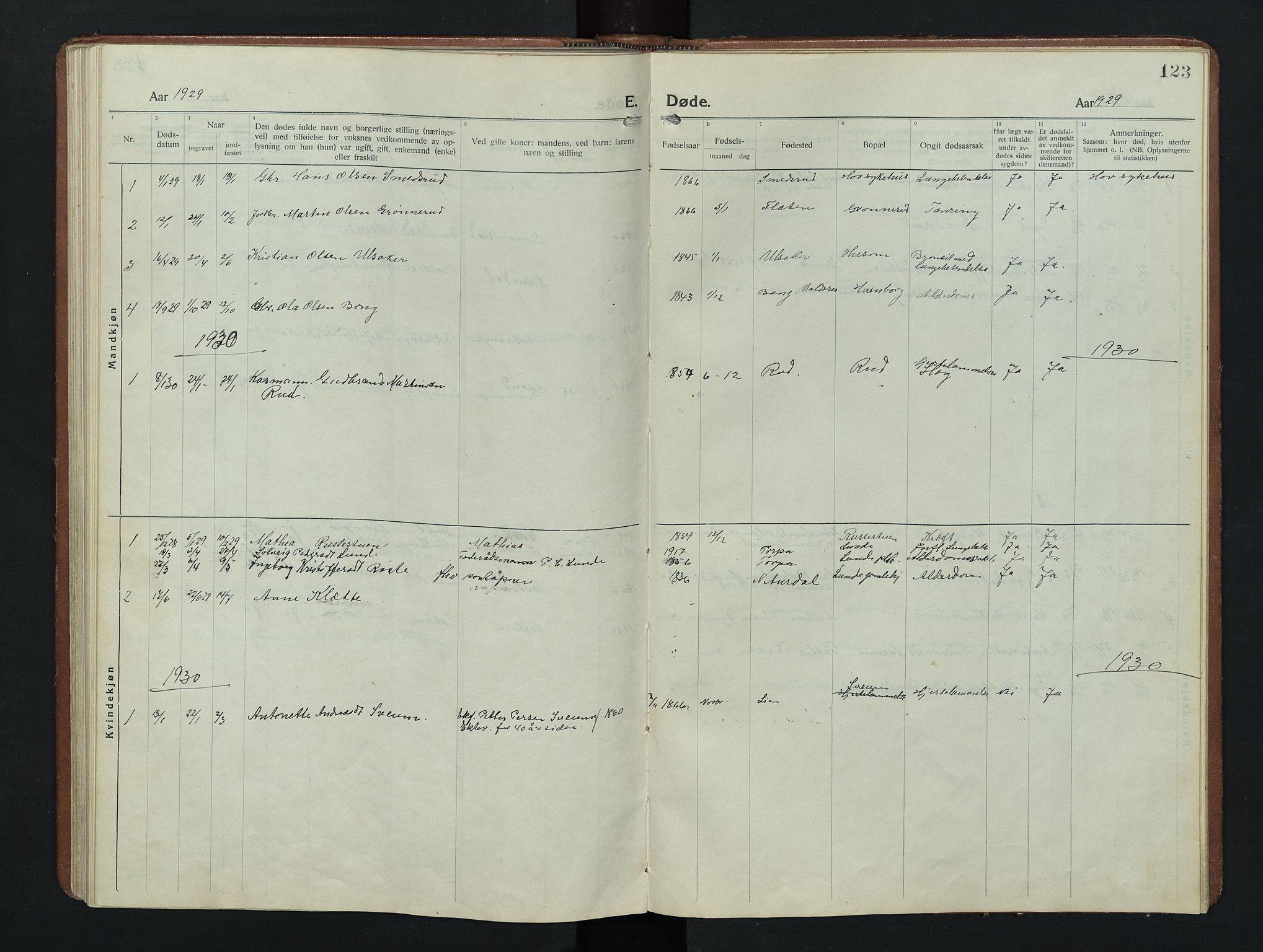 SAH, Nordre Land prestekontor, Klokkerbok nr. 9, 1921-1956, s. 123