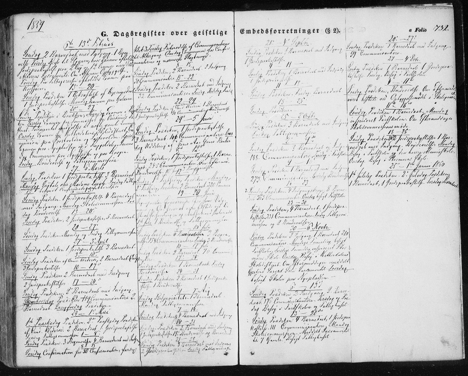 SAT, Ministerialprotokoller, klokkerbøker og fødselsregistre - Sør-Trøndelag, 681/L0931: Ministerialbok nr. 681A09, 1845-1859, s. 732
