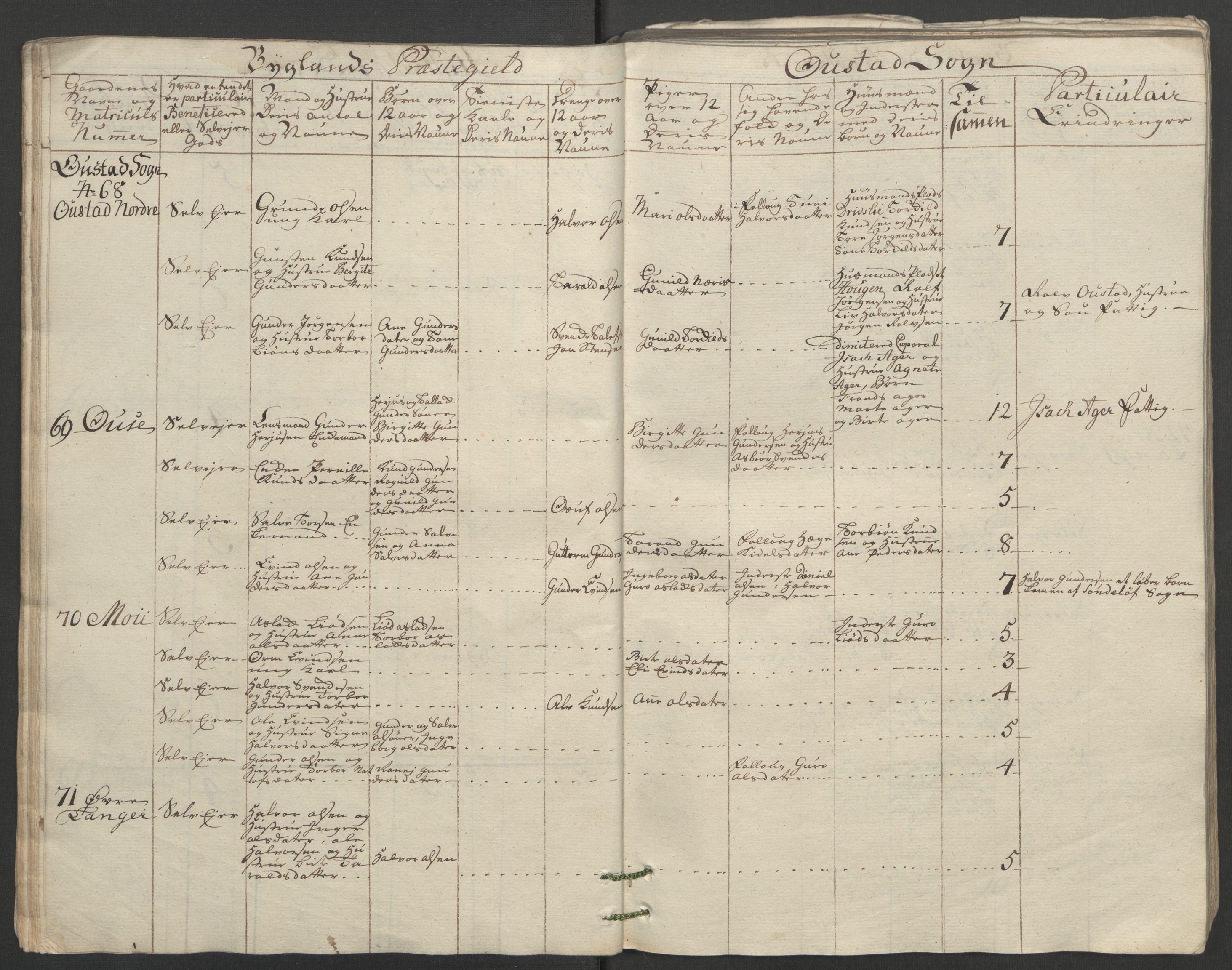 RA, Rentekammeret inntil 1814, Reviderte regnskaper, Fogderegnskap, R40/L2517: Ekstraskatten Råbyggelag, 1762-1763, s. 53