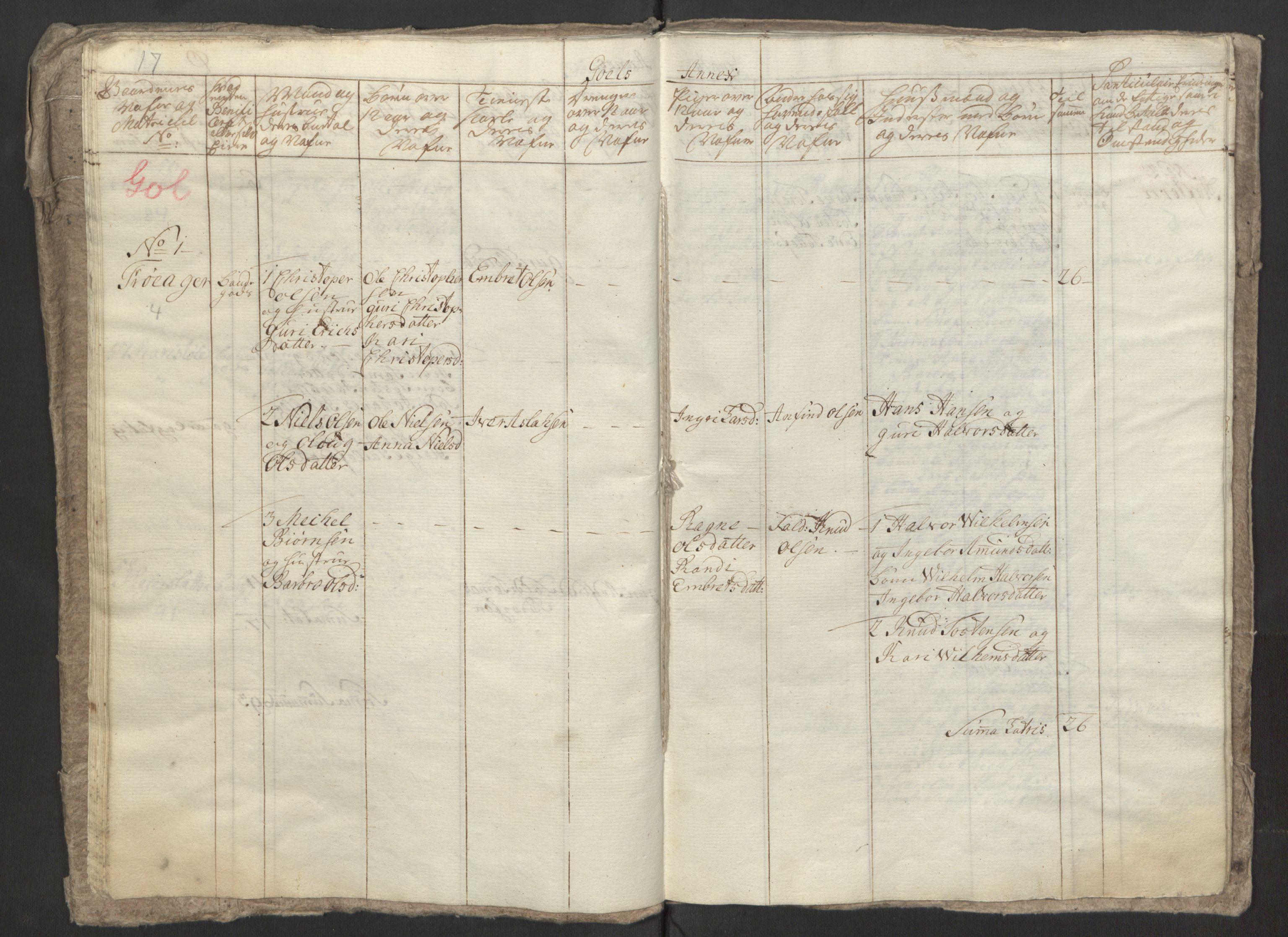 RA, Rentekammeret inntil 1814, Reviderte regnskaper, Fogderegnskap, R23/L1565: Ekstraskatten Ringerike og Hallingdal, 1762-1763, s. 139
