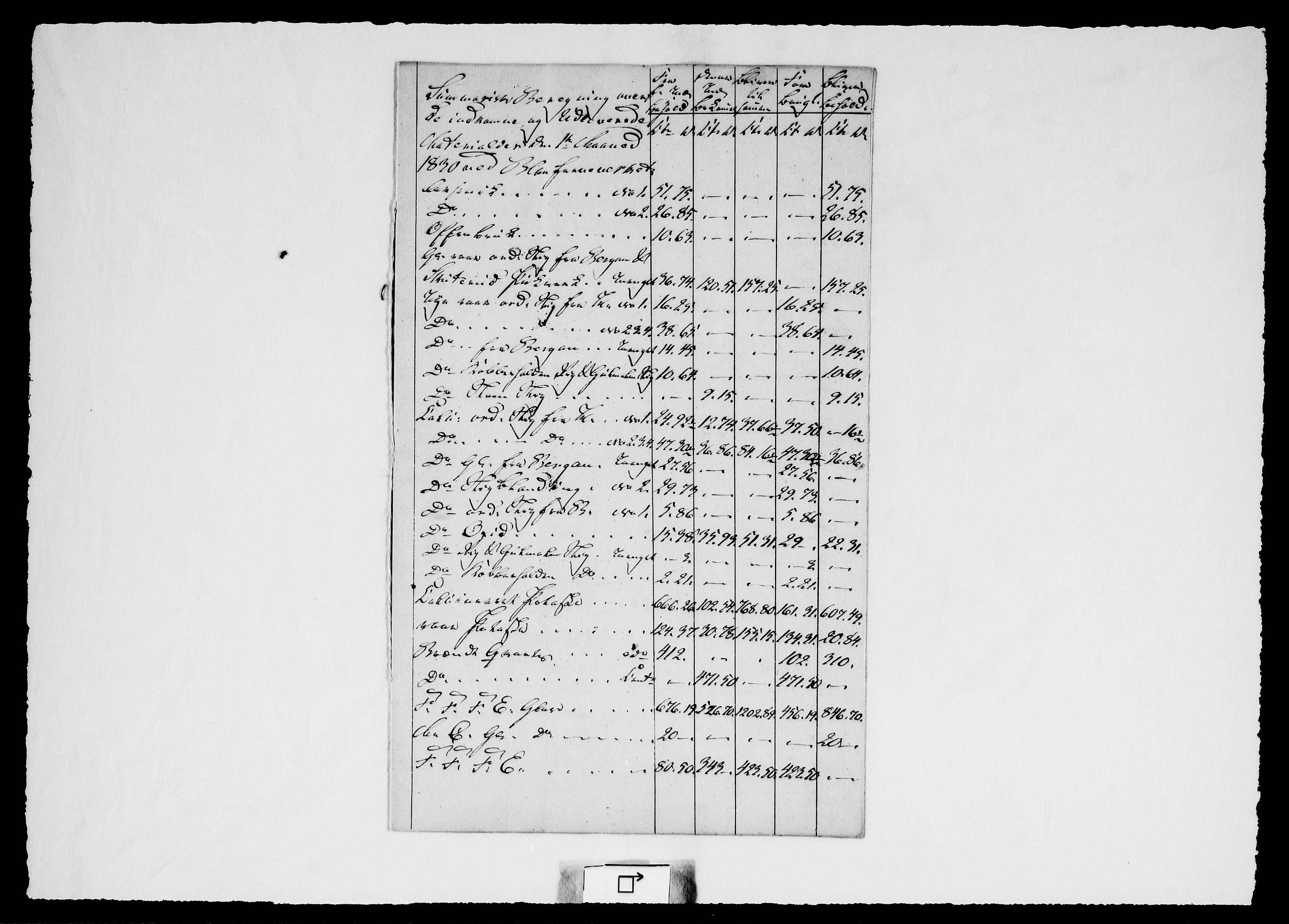 RA, Modums Blaafarveværk, G/Gd/Gdd/L0246, 1830-1832, s. 2