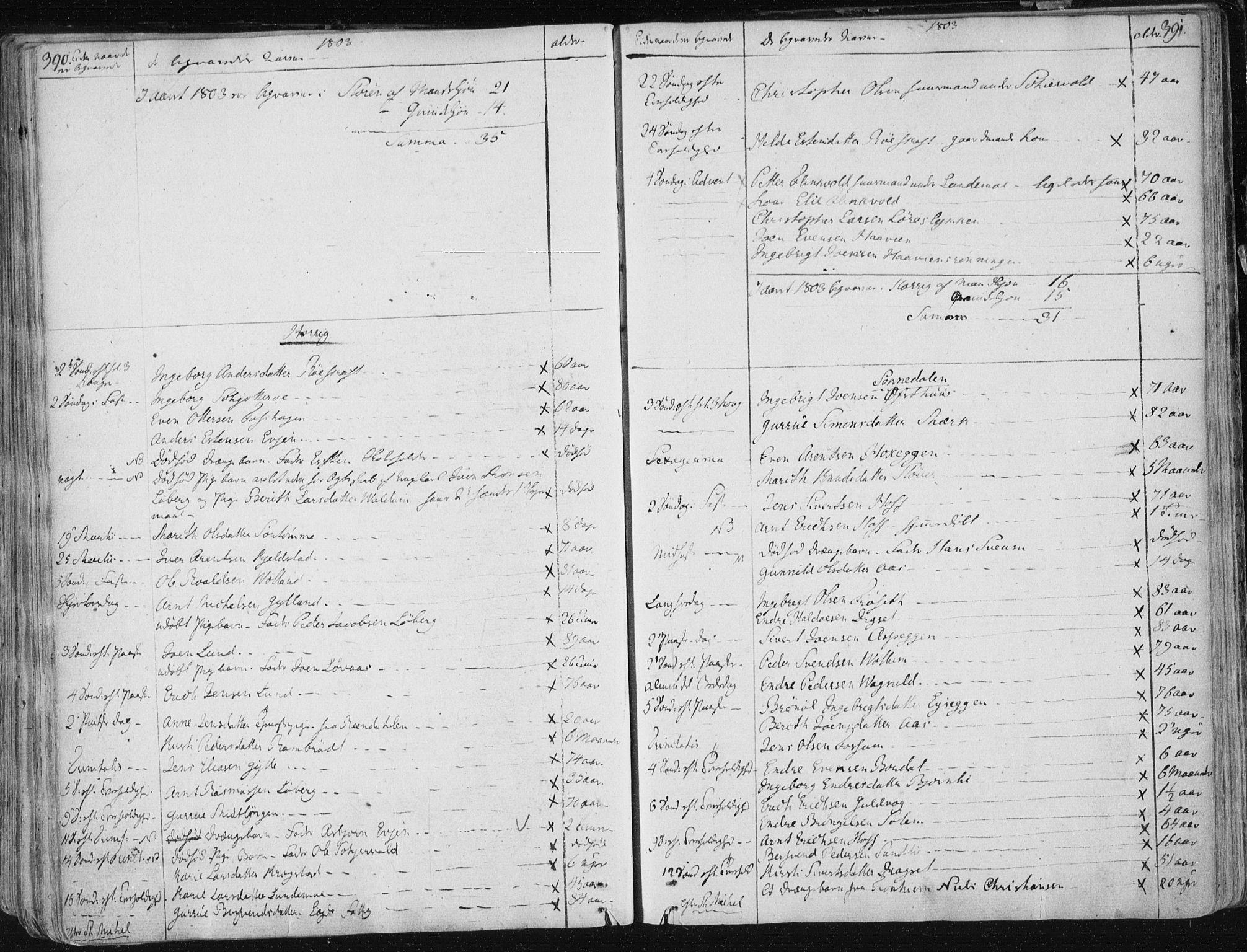 SAT, Ministerialprotokoller, klokkerbøker og fødselsregistre - Sør-Trøndelag, 687/L0992: Ministerialbok nr. 687A03 /1, 1788-1815, s. 390-391